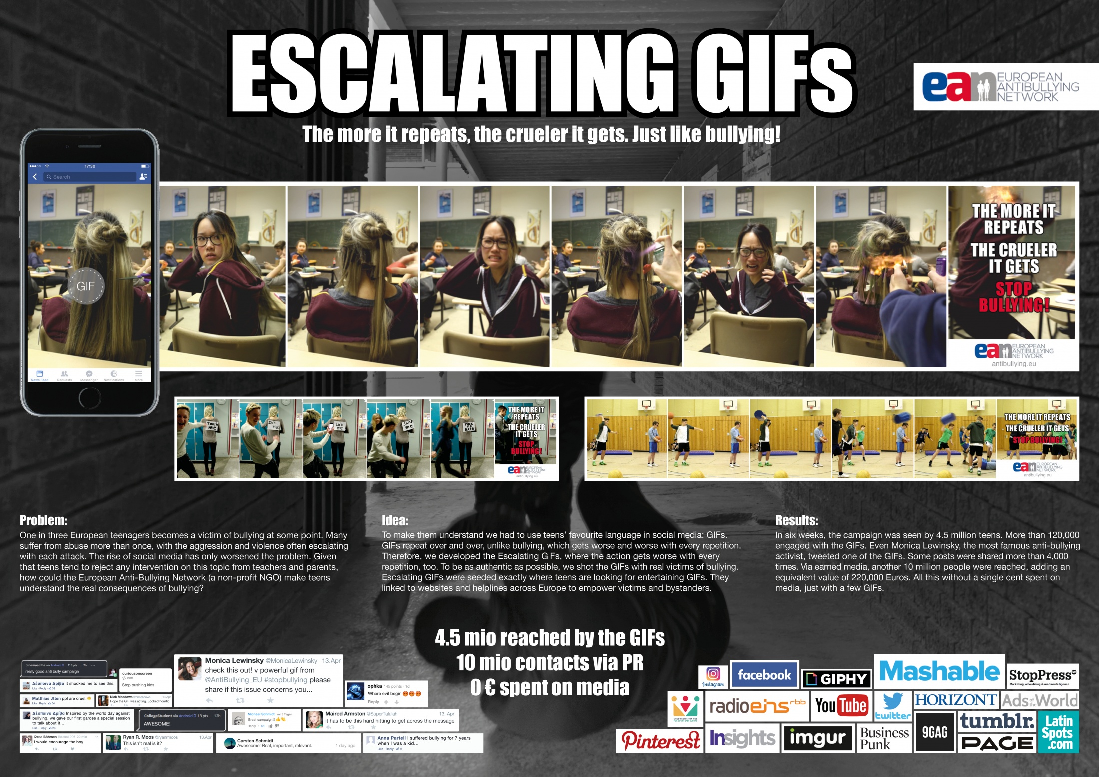 Image Media for Escalating GIFs