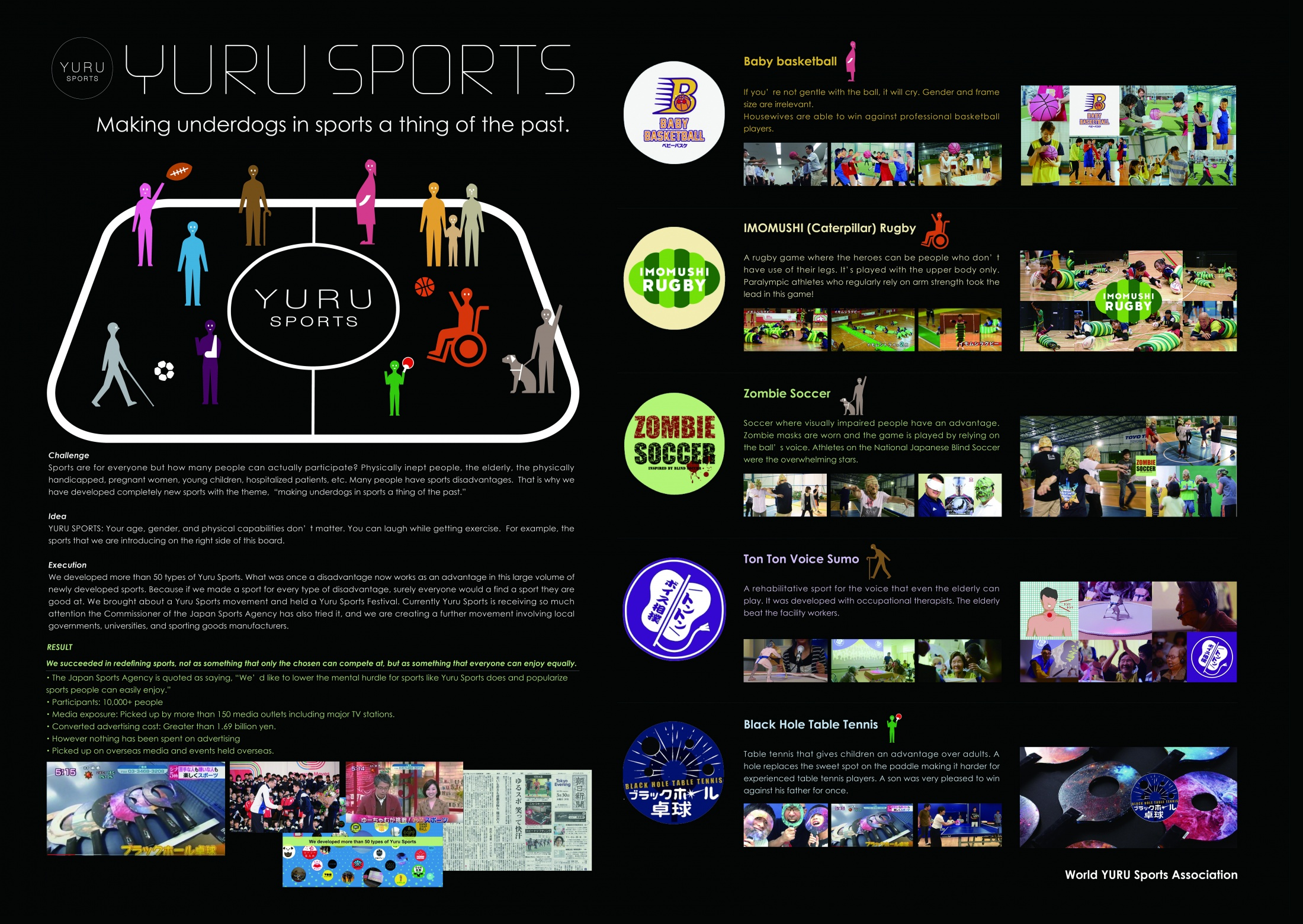 Thumbnail for YURU SPORTS ~SPORTS FOR ALL, TRULY FOR ALL~