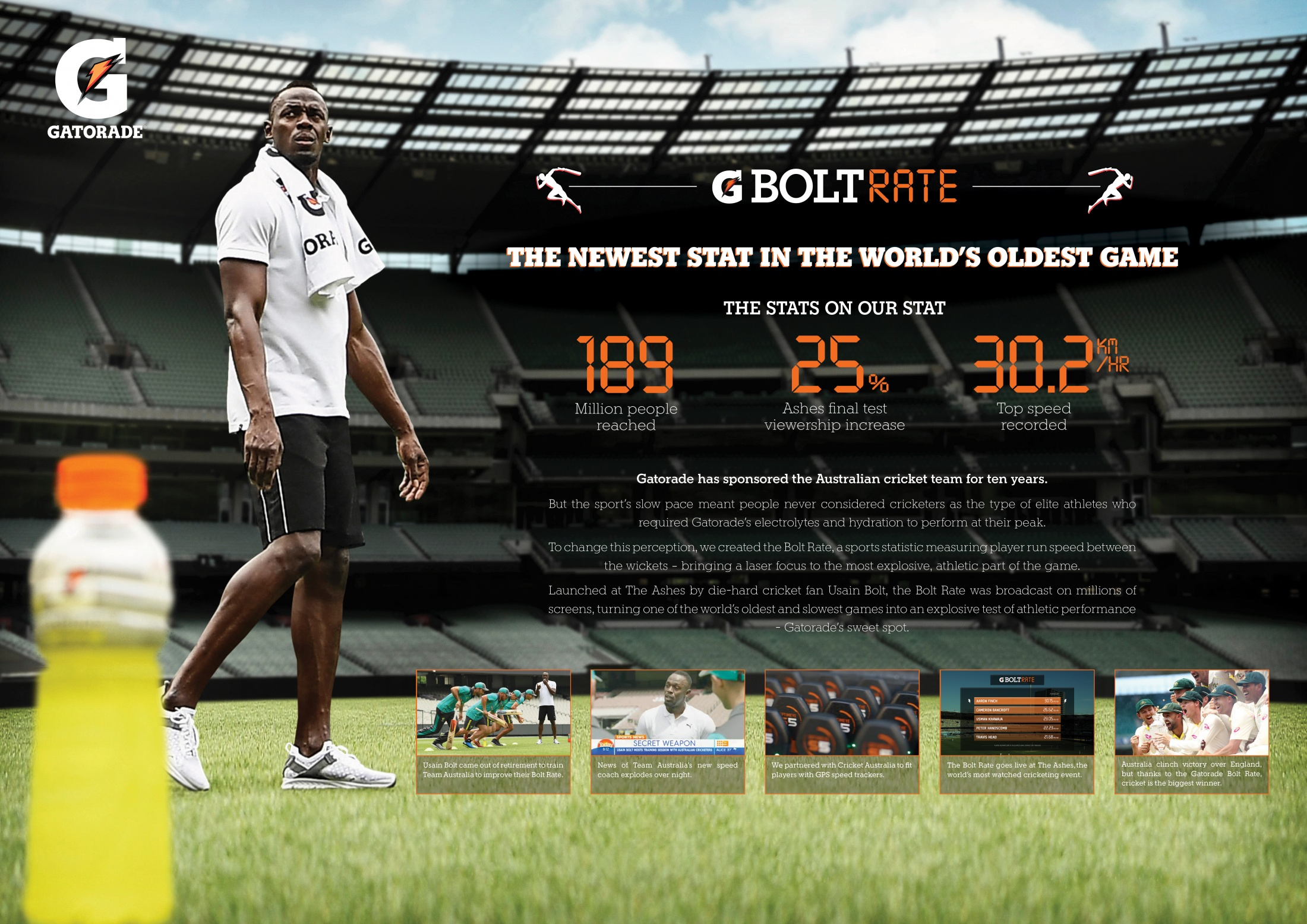 Image Media for Bolt Rate