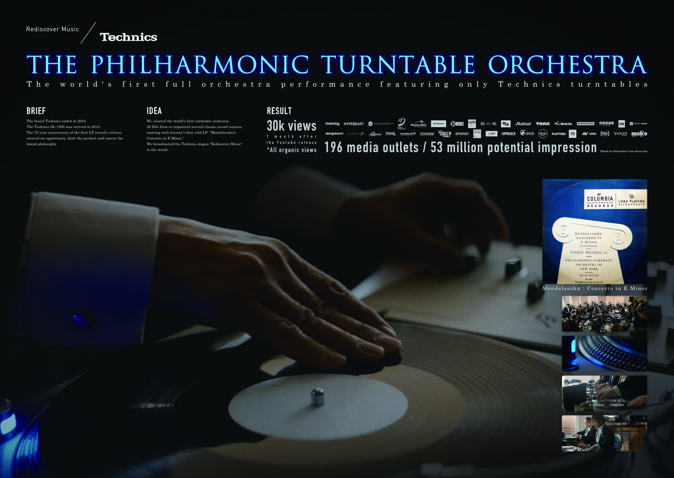 Image Media for THE PHILHARMONIC TURNTABLE ORCHESTRA