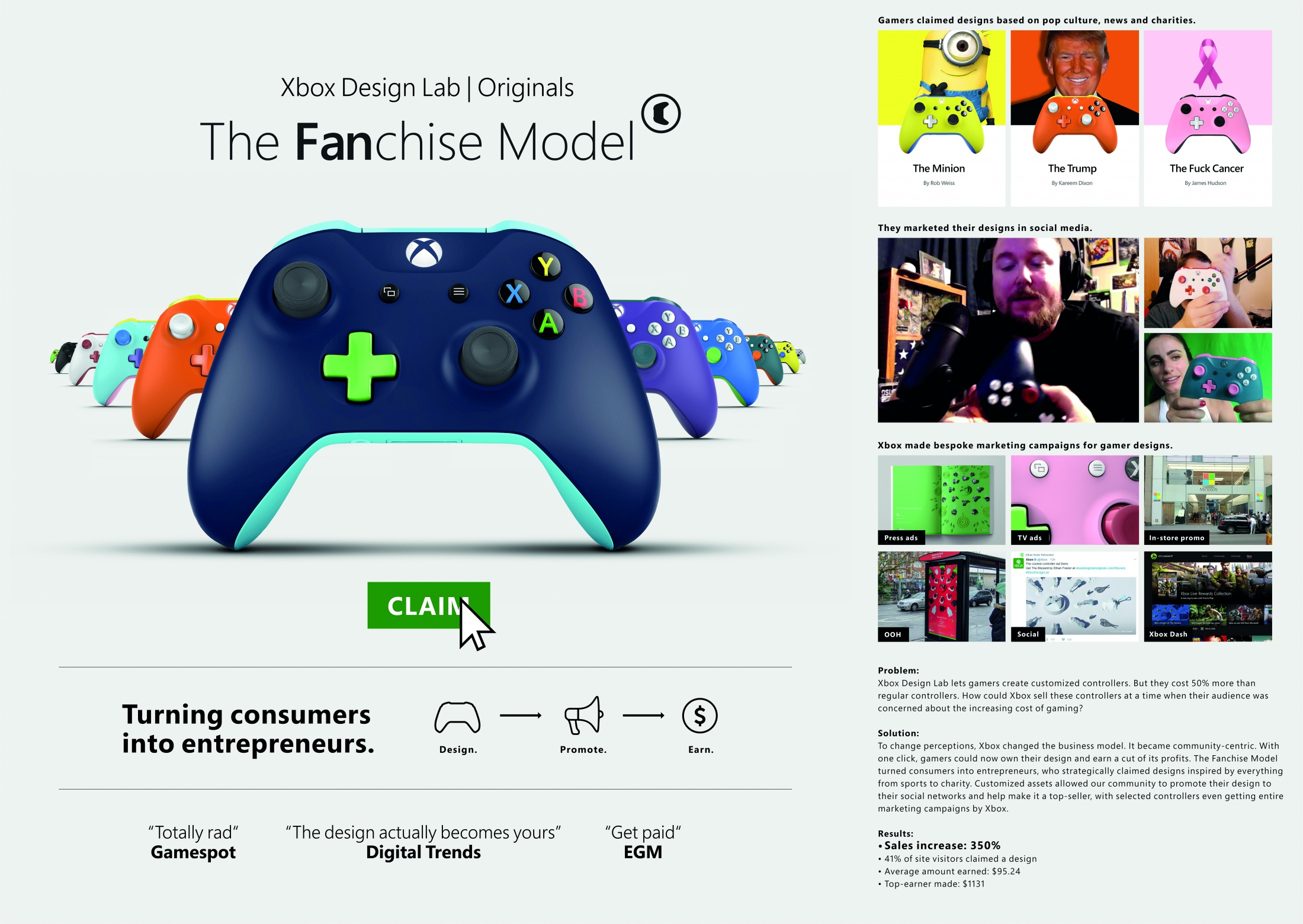 Image Media for Xbox Design Lab Originals: The Fanchise Model