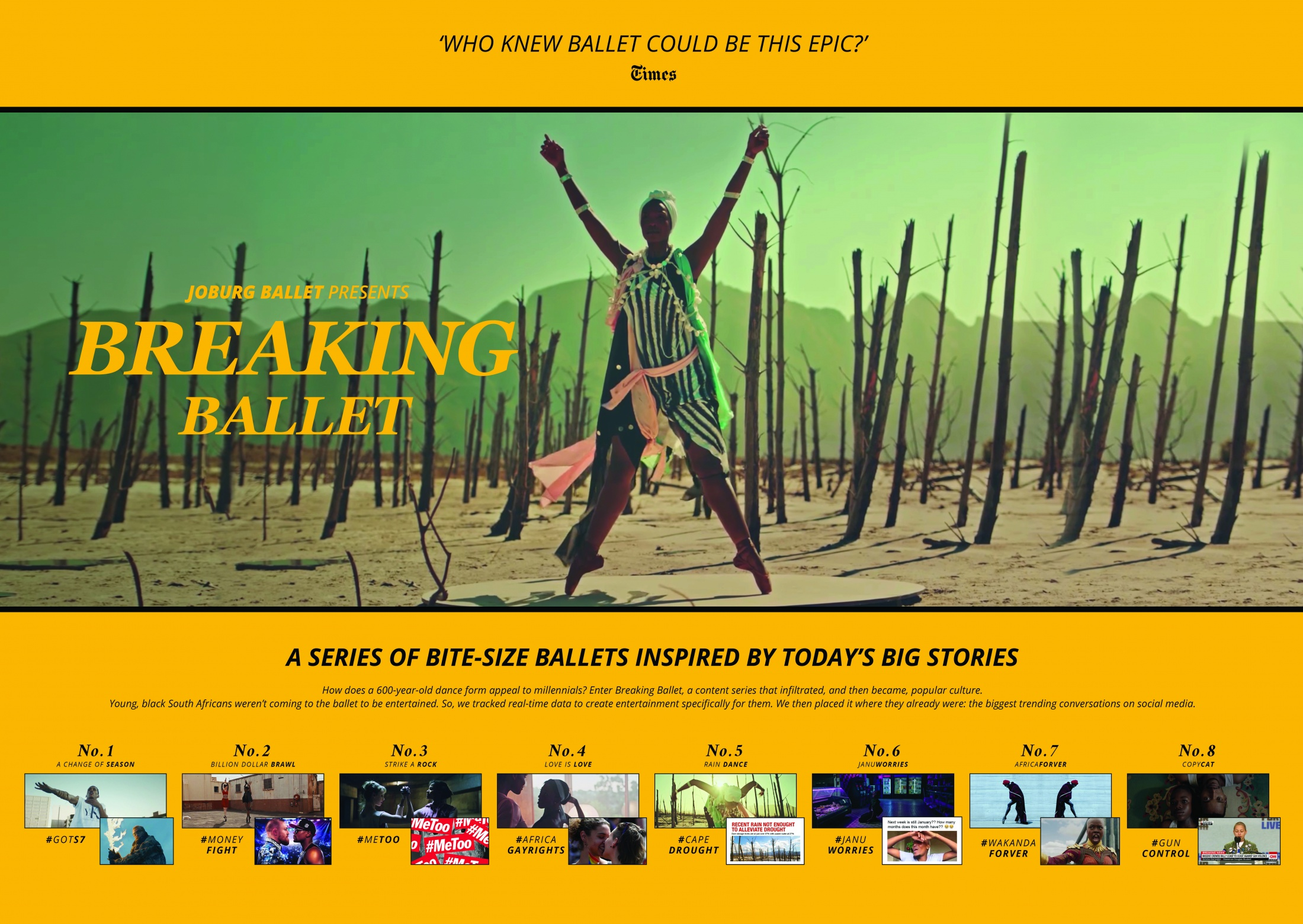 Thumbnail for Breaking Ballet