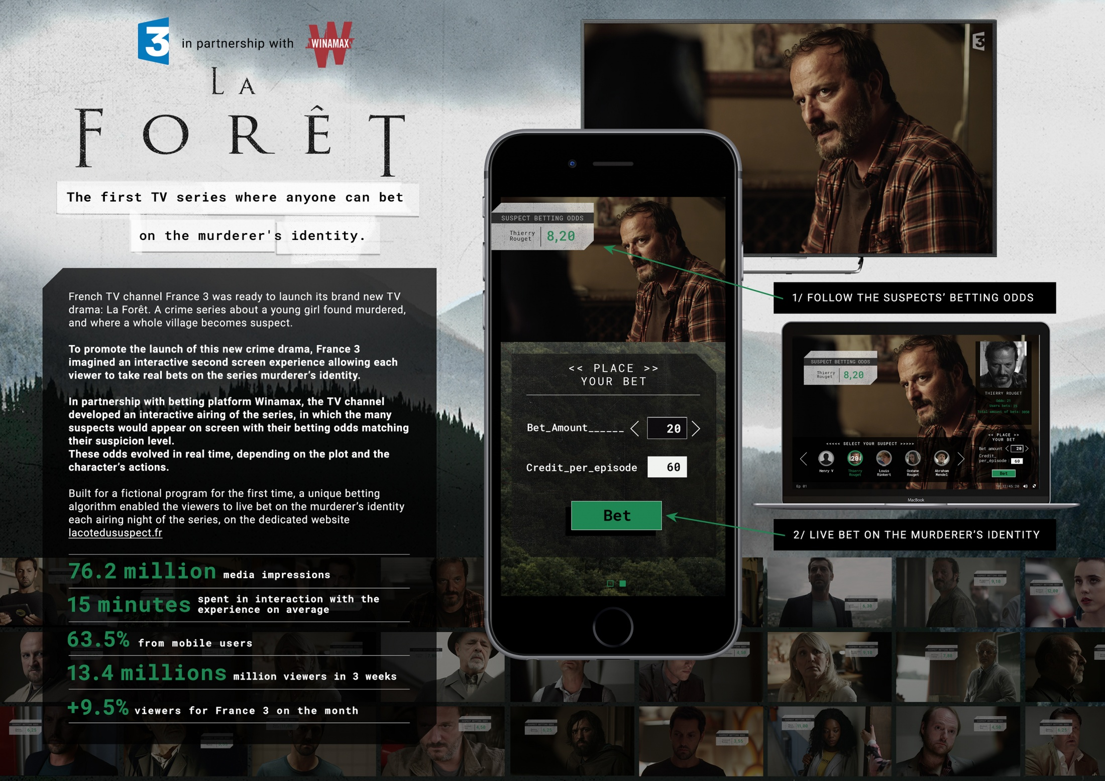 Image Media for LA FORÊT - BET ON A MURDERER