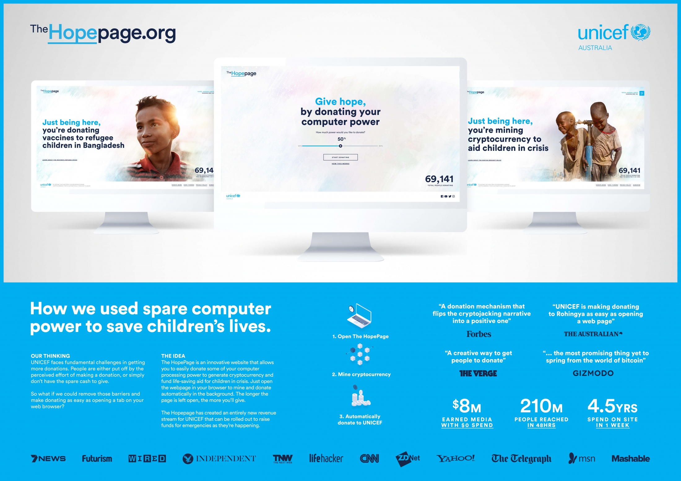 Image Media for The HopePage