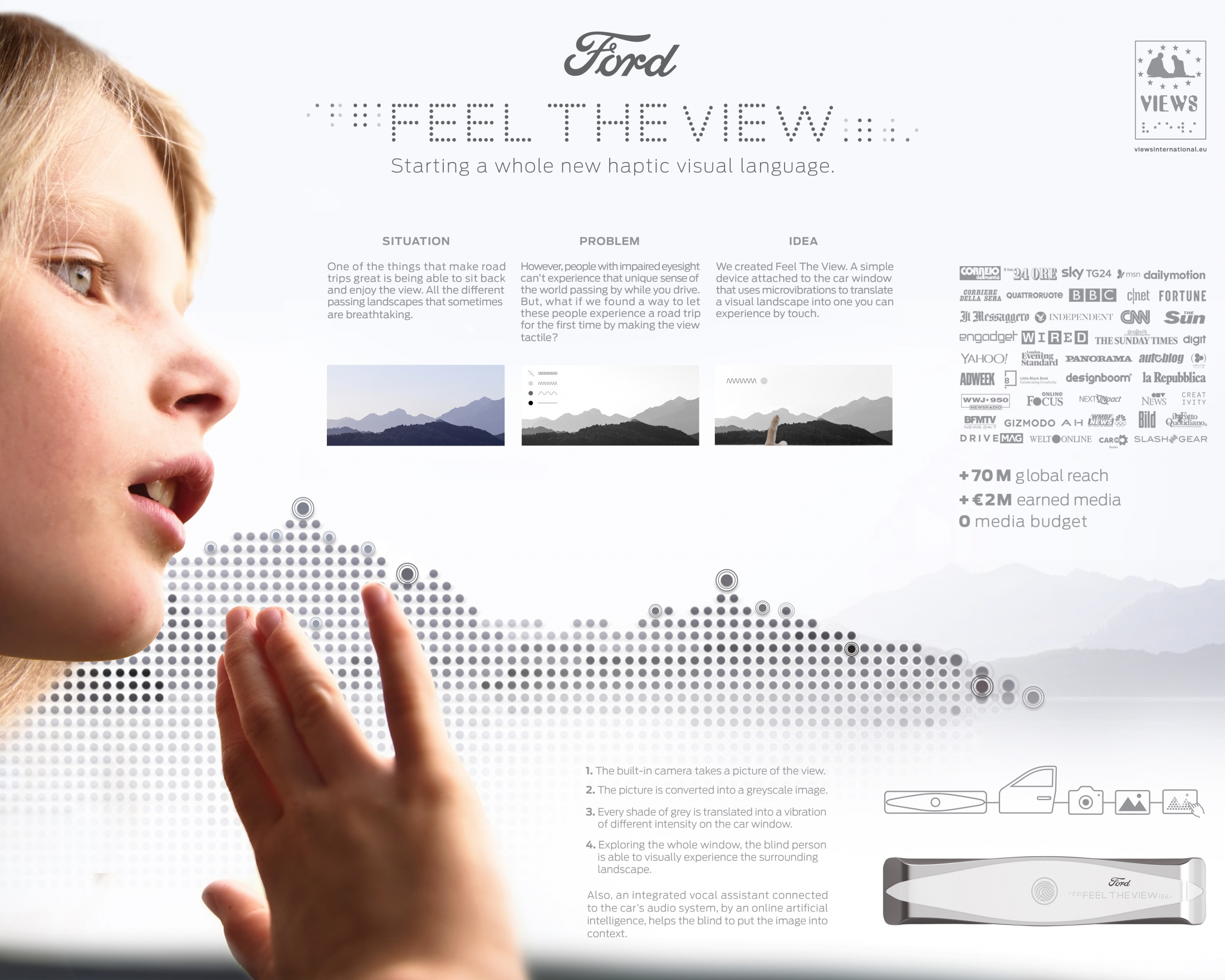 Image Media for Feel The View