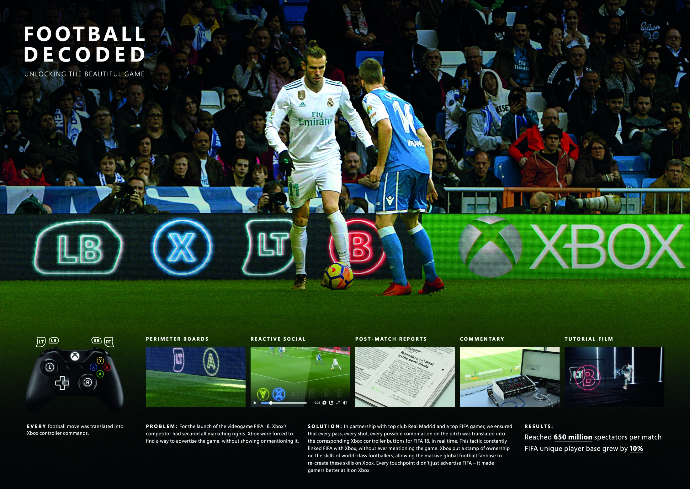Thumbnail for Football Decoded