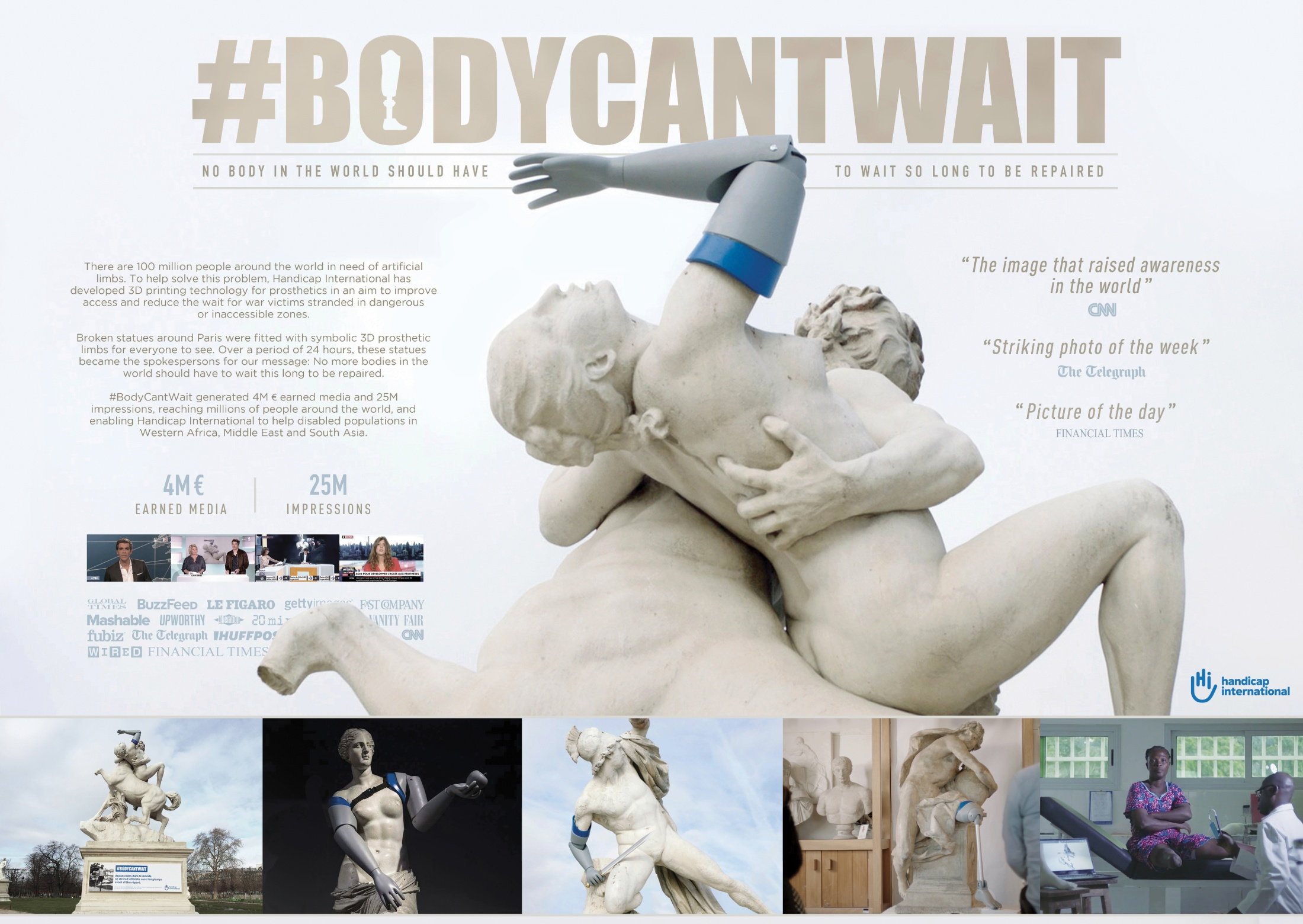 Thumbnail for #BodyCantWait