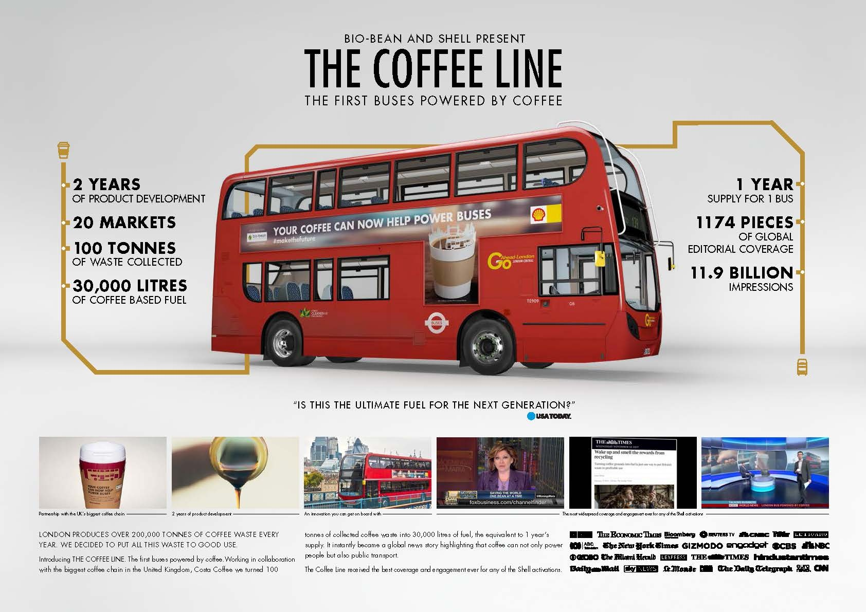 Image Media for The Coffee Line