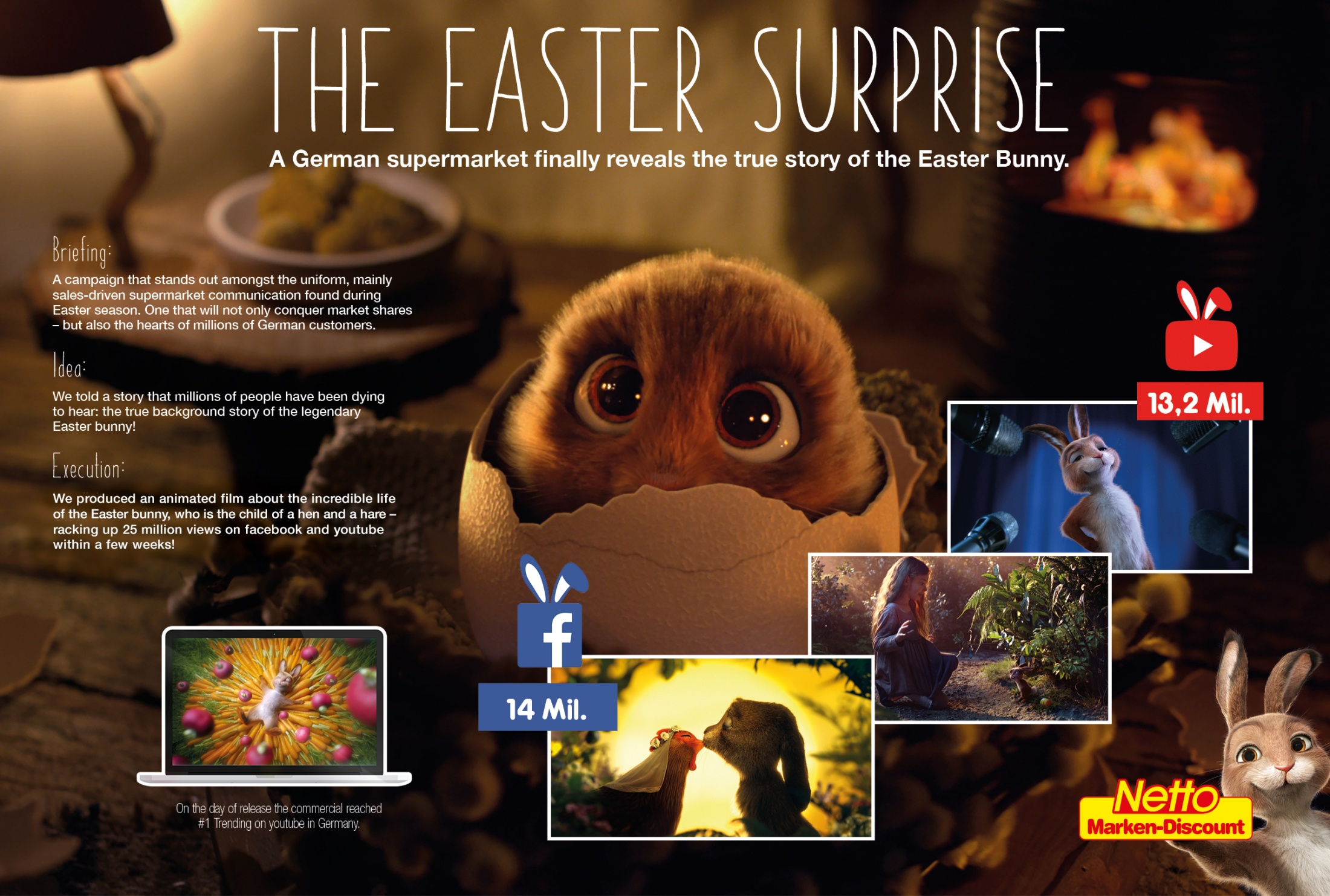 Thumbnail for Netto - Easter Surprise