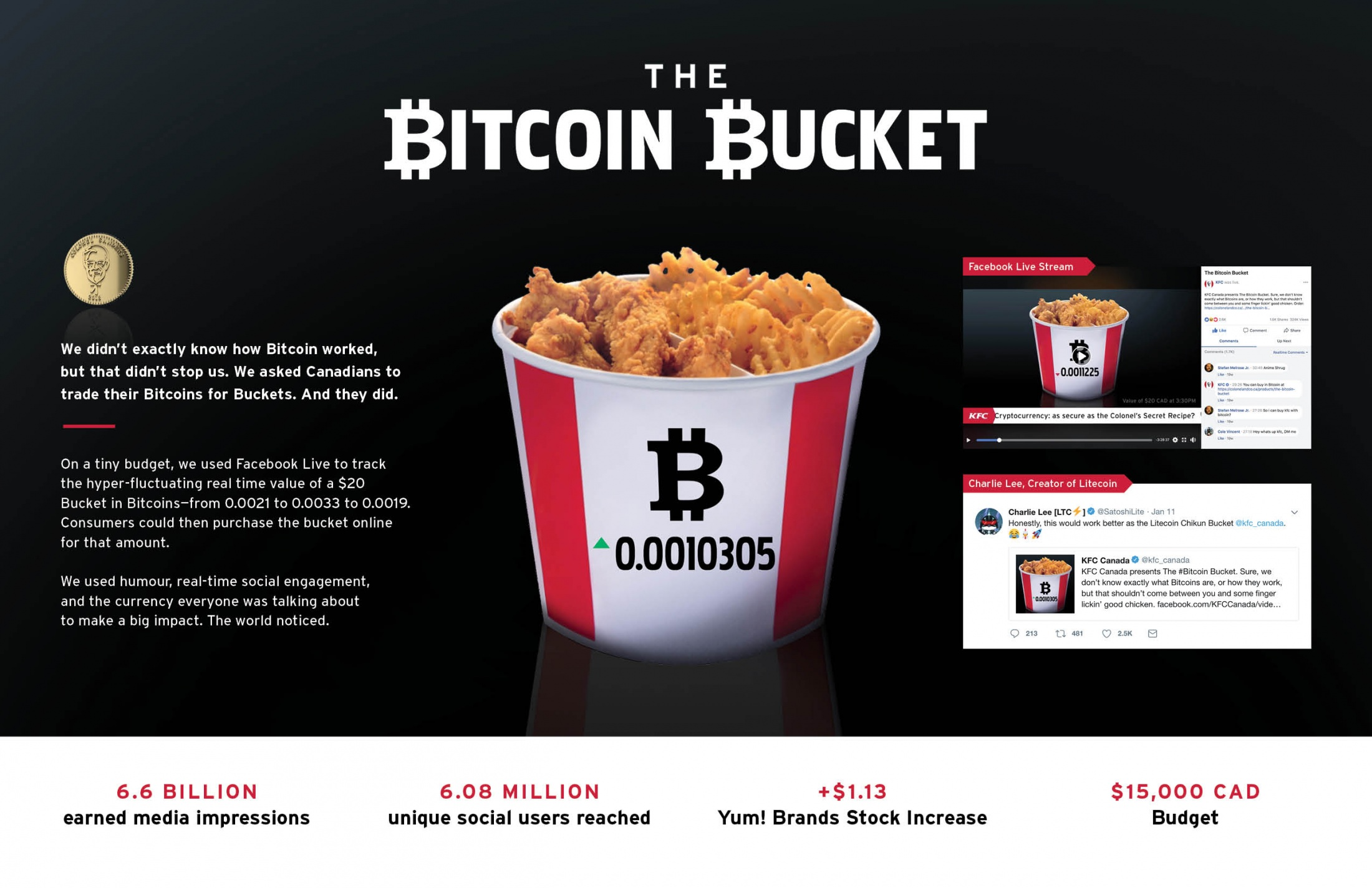 Thumbnail for Bitcoin Bucket