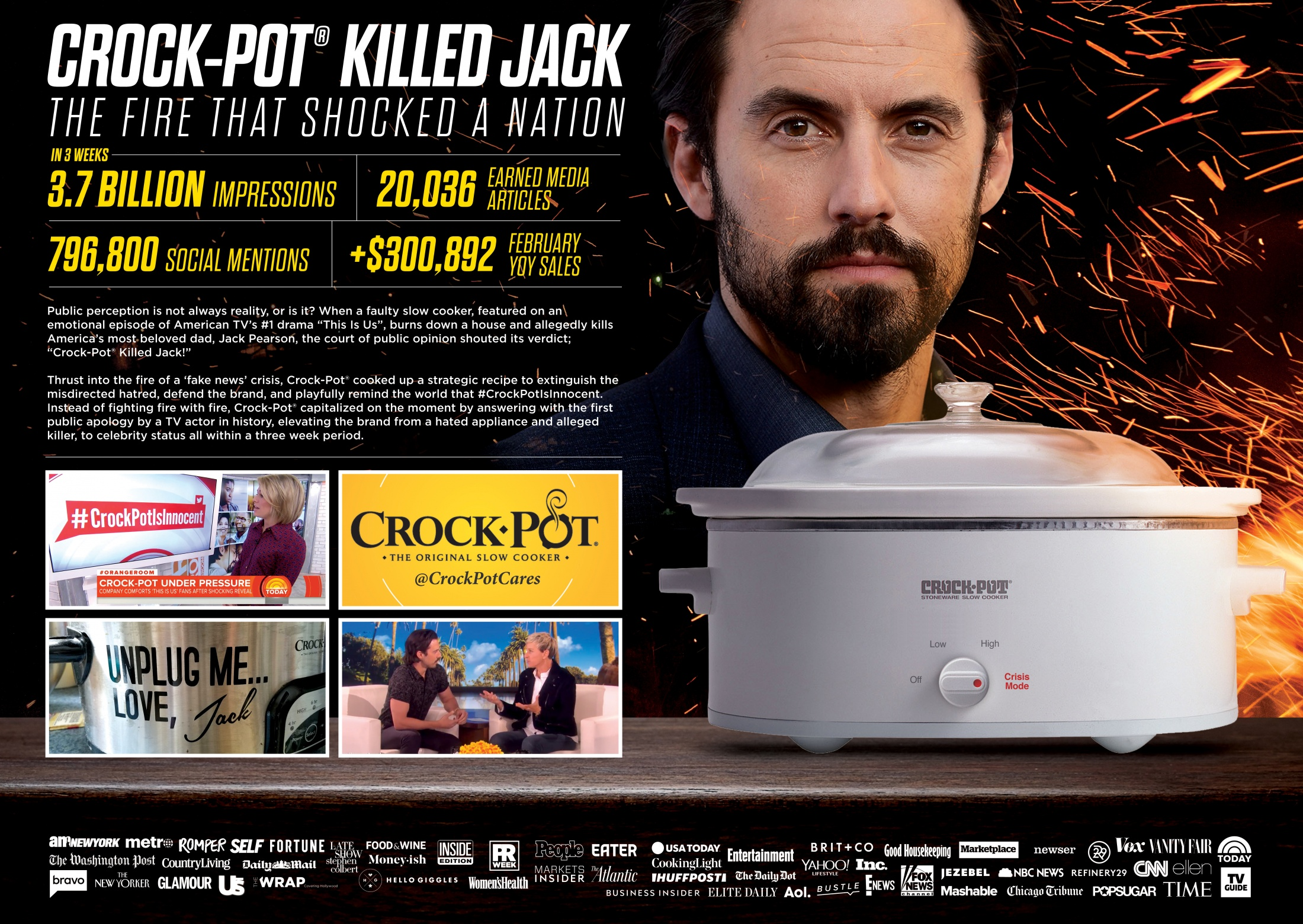 Thumbnail for Crock-Pot Killed Jack