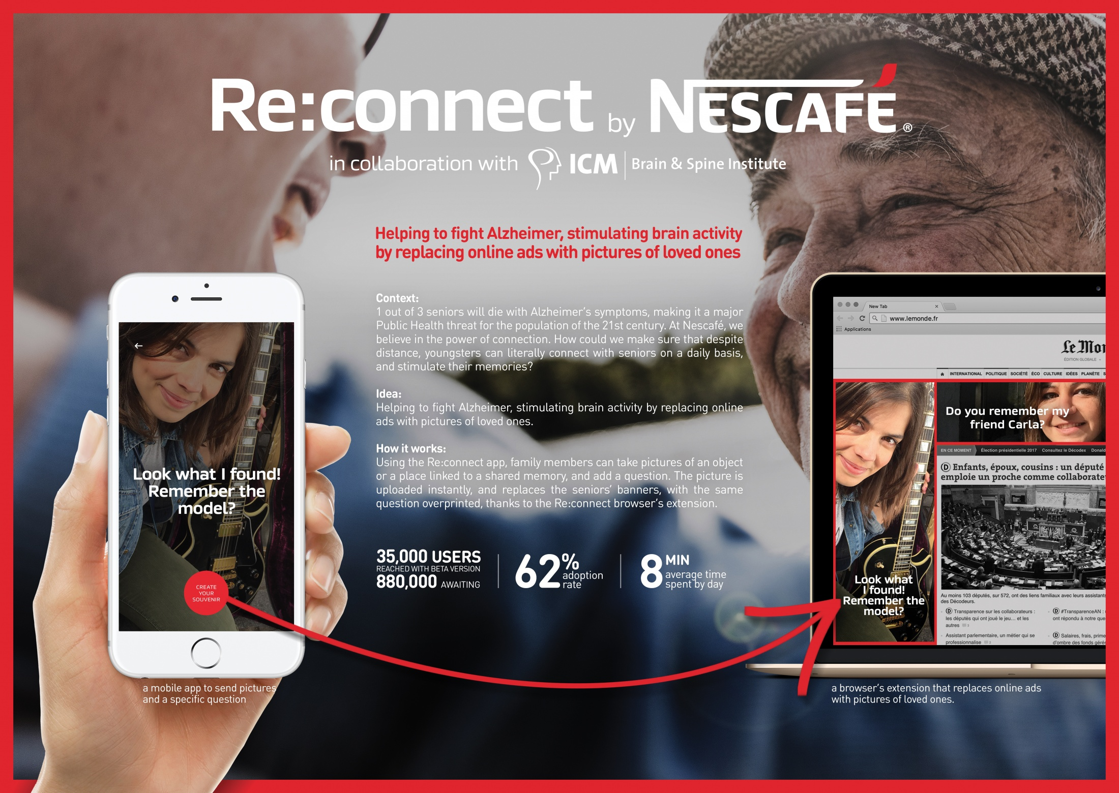 Image Media for Nescafé Reconnect