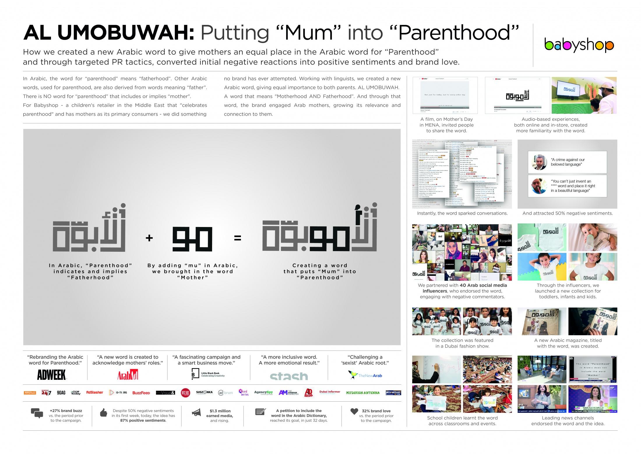 Thumbnail for Al Umobuwah: Putting