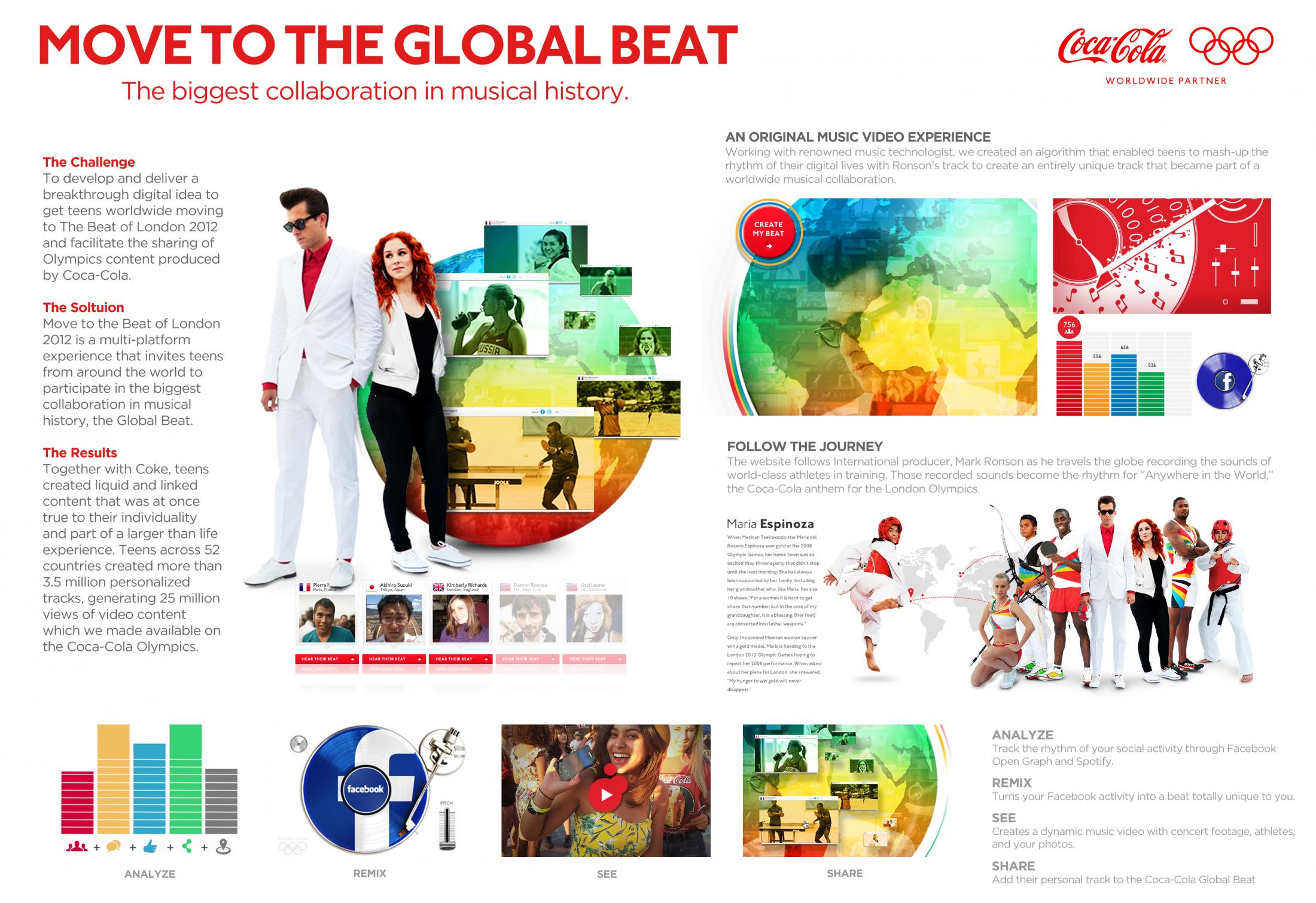 Thumbnail for Move to the Beat of London 2012