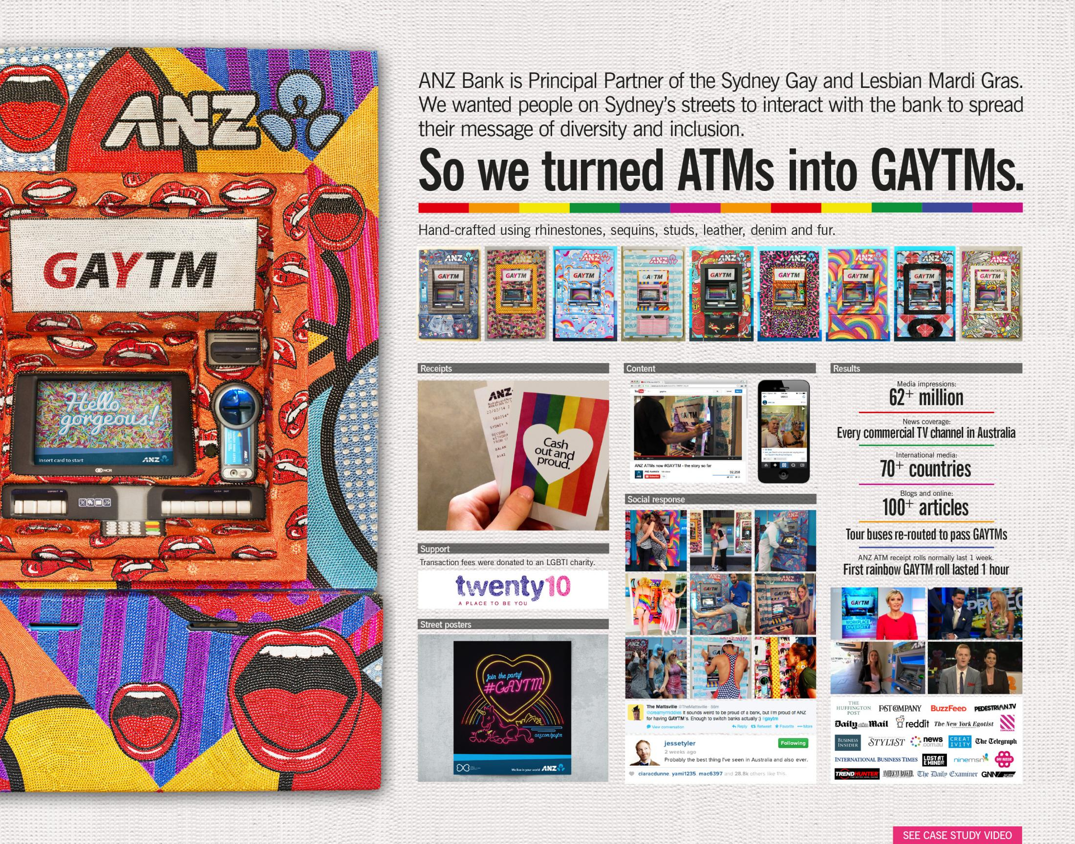 Thumbnail for ANZ GAYTMs