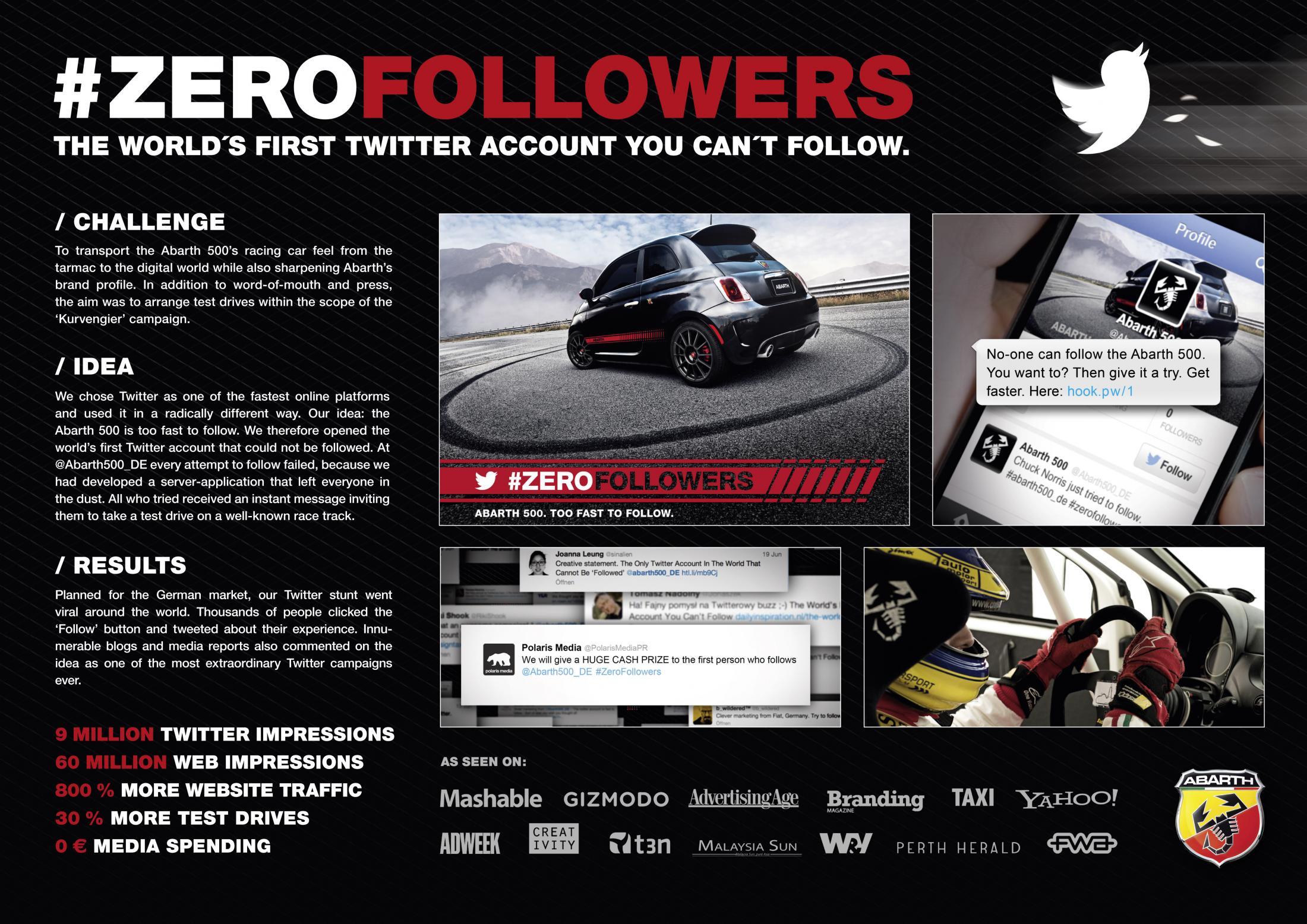 Thumbnail for #ZeroFollowers