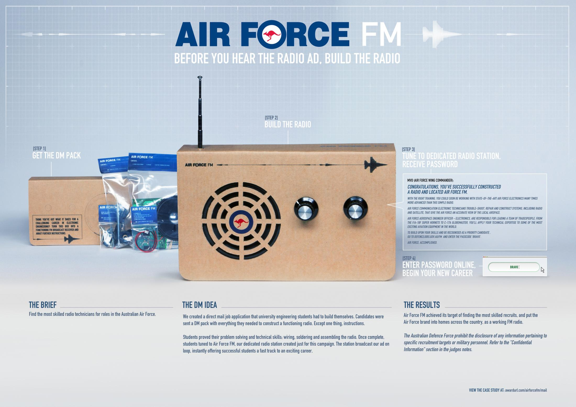 Thumbnail for Air Force FM