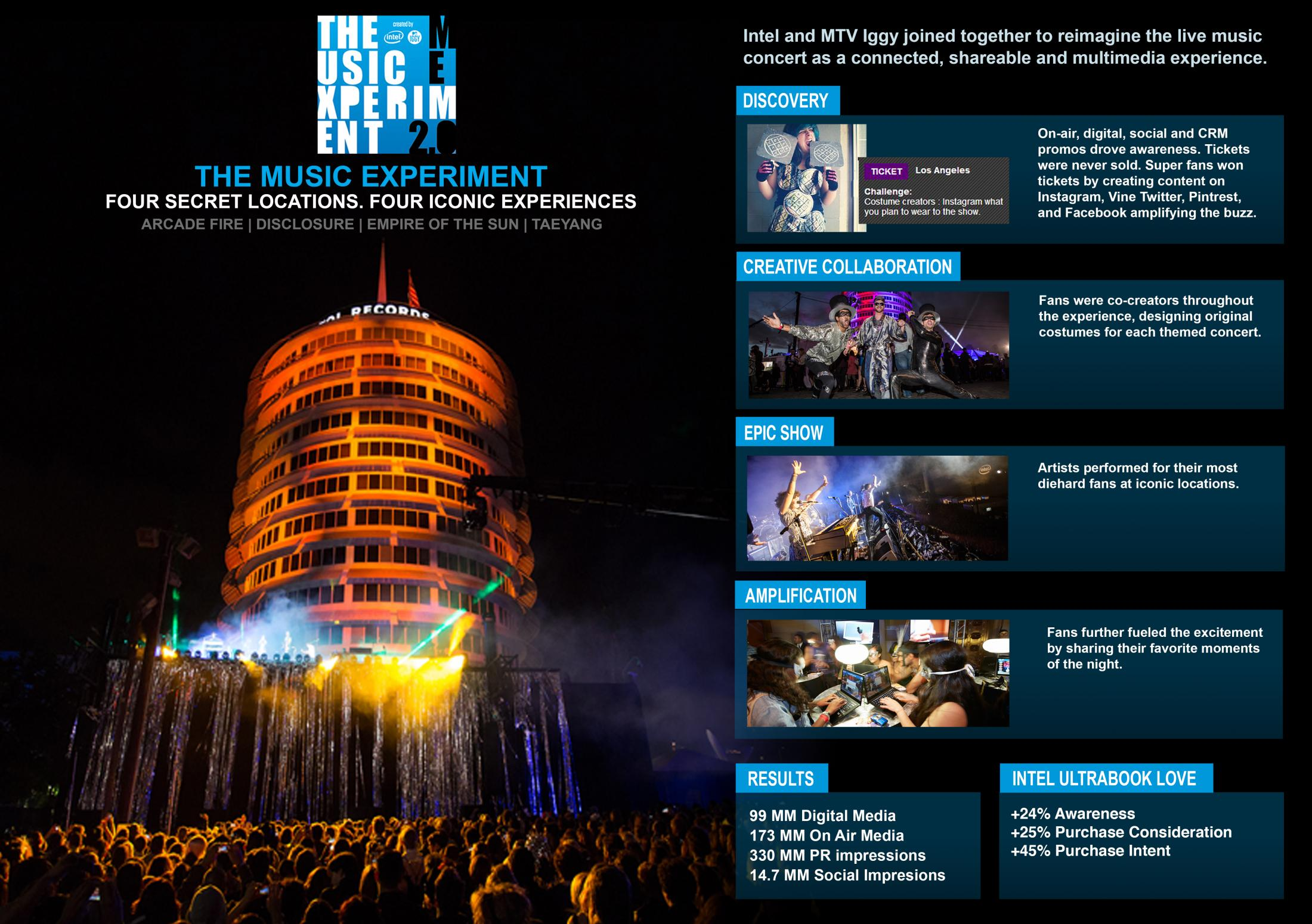 Thumbnail for Intel Presents The Music Experiment, Powered by MTV Iggy