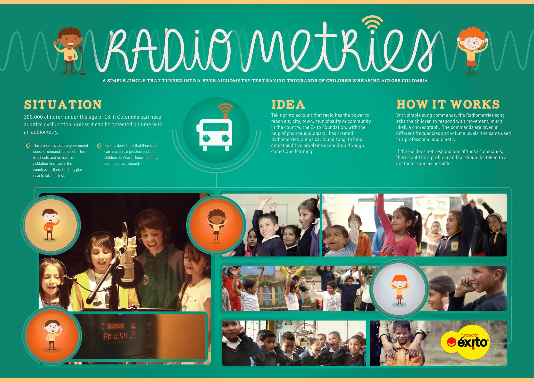 Thumbnail for Radiometries