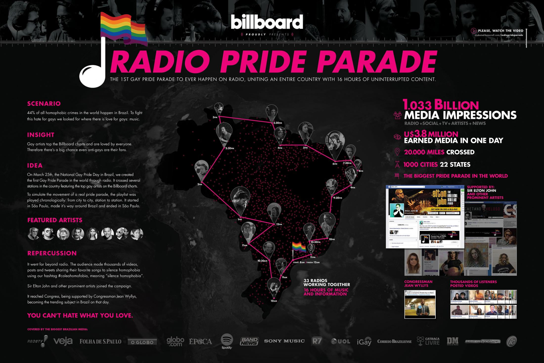 Thumbnail for Radio Pride Parade
