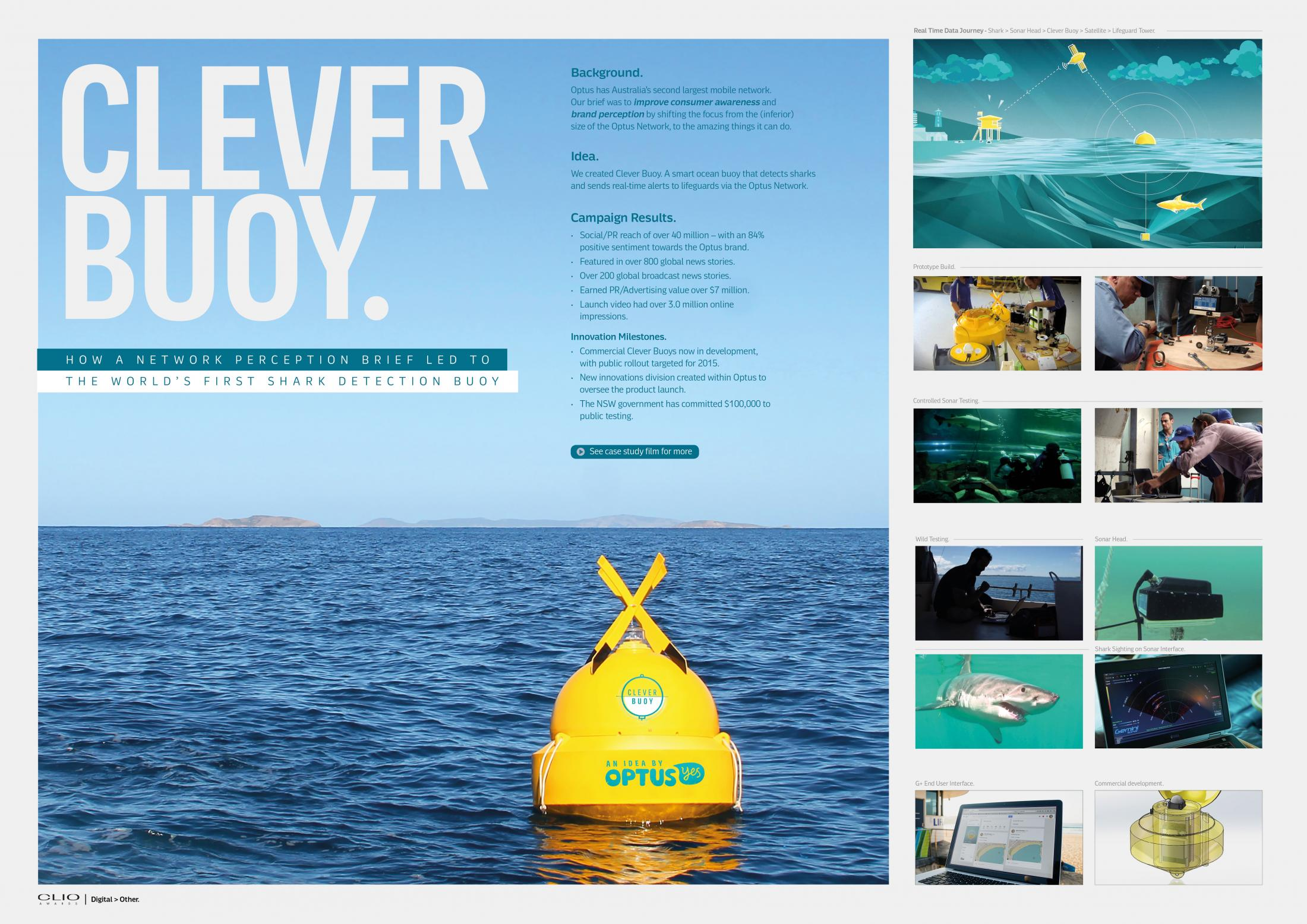 Image Media for Clever Buoy