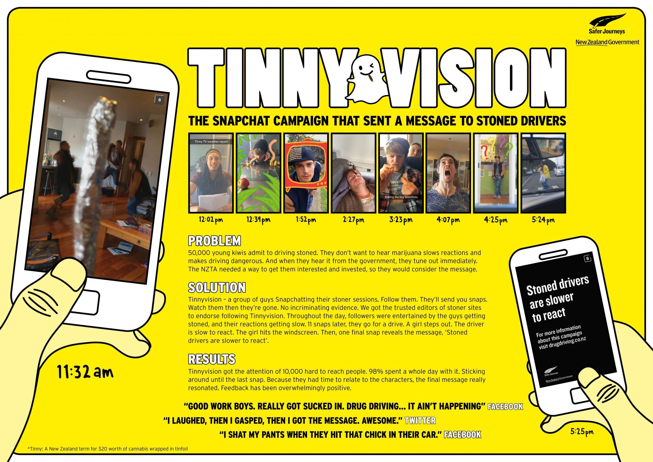 Thumbnail for Tinnyvision