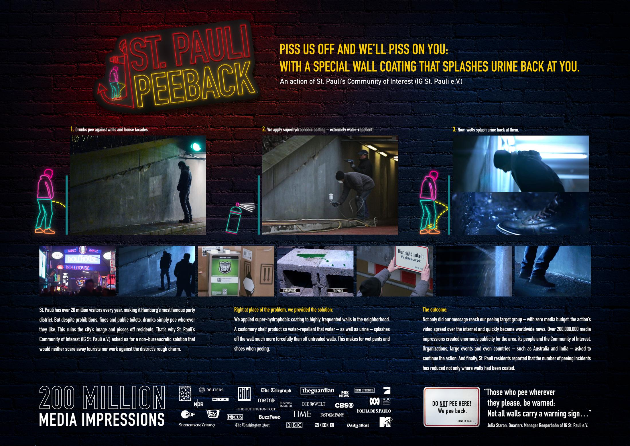 Thumbnail for St. Pauli Peeback