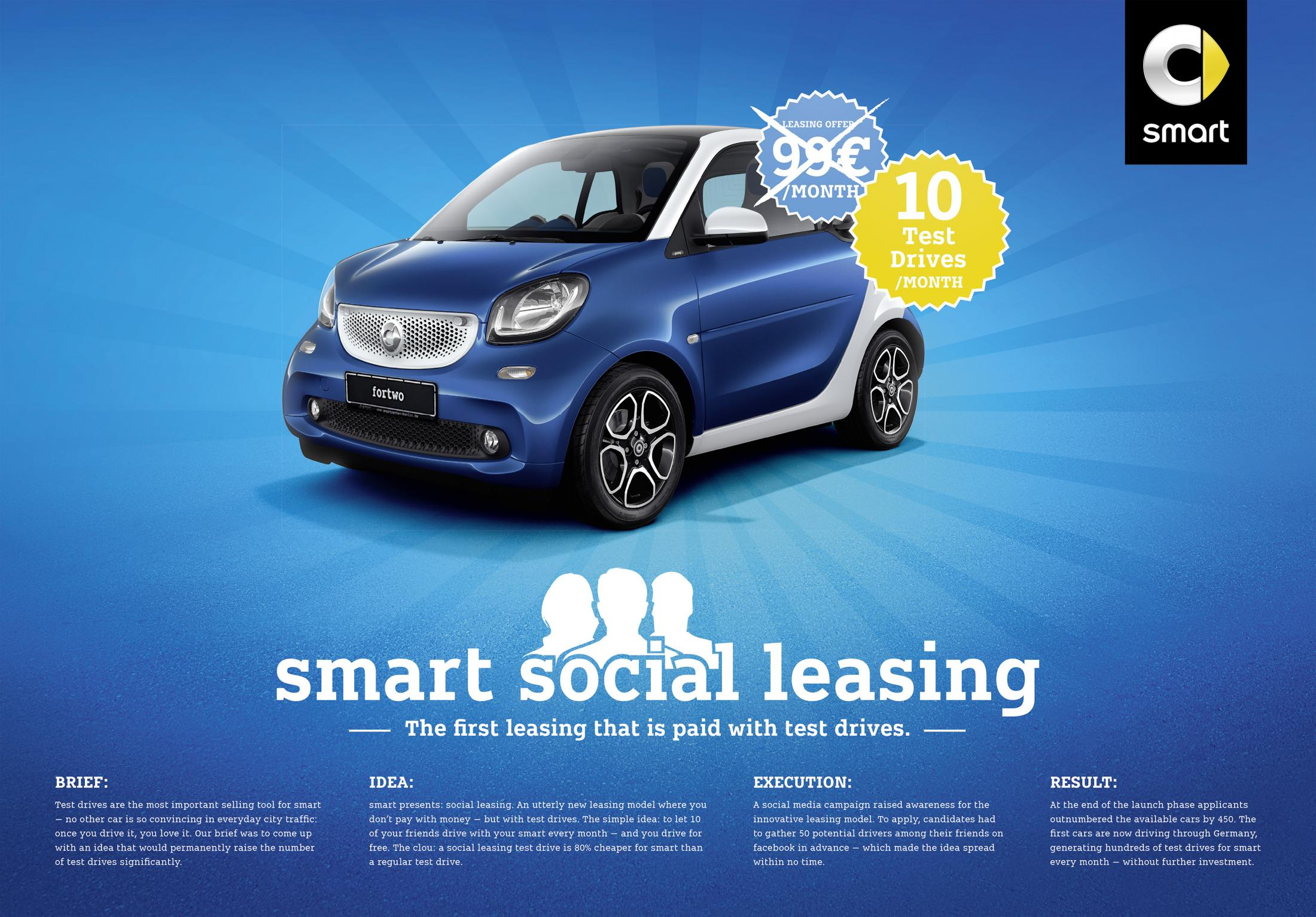Image Media for smart social leasing