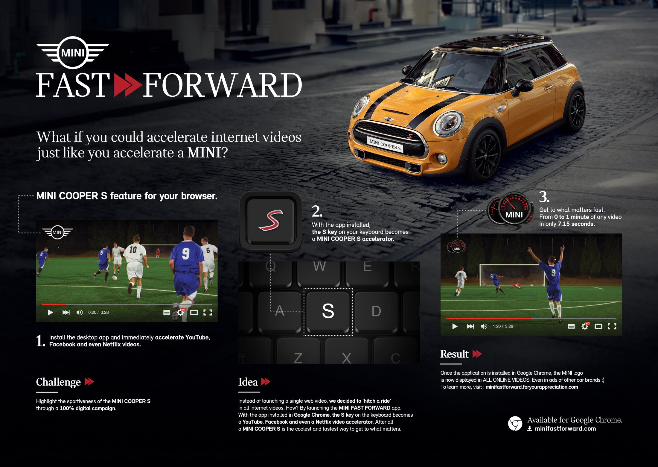 Image Media for MINI Fast Forward