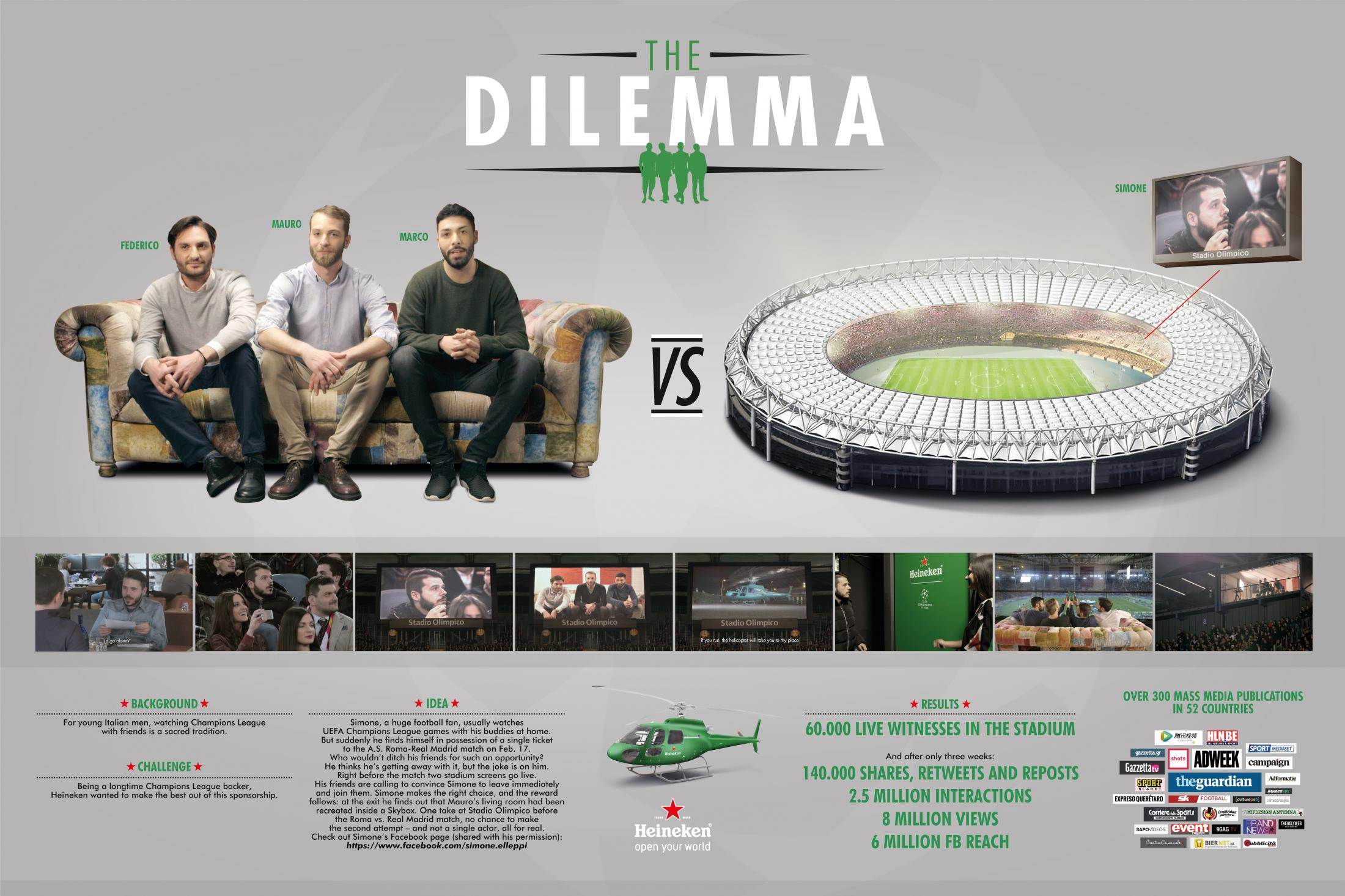 Image Media for The Dilemma