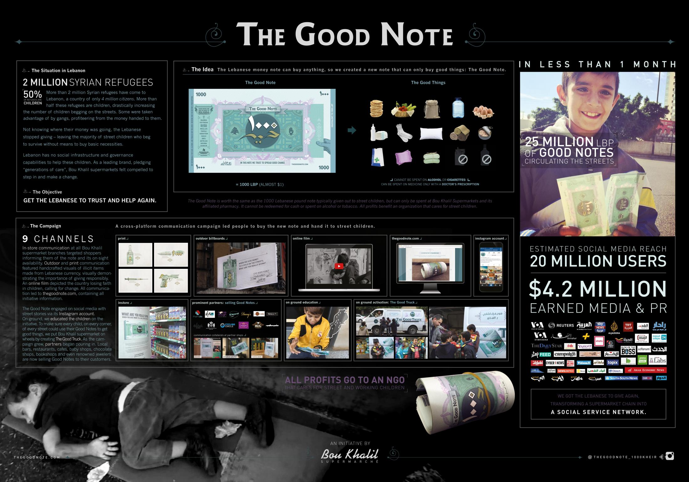 Thumbnail for the Good Note