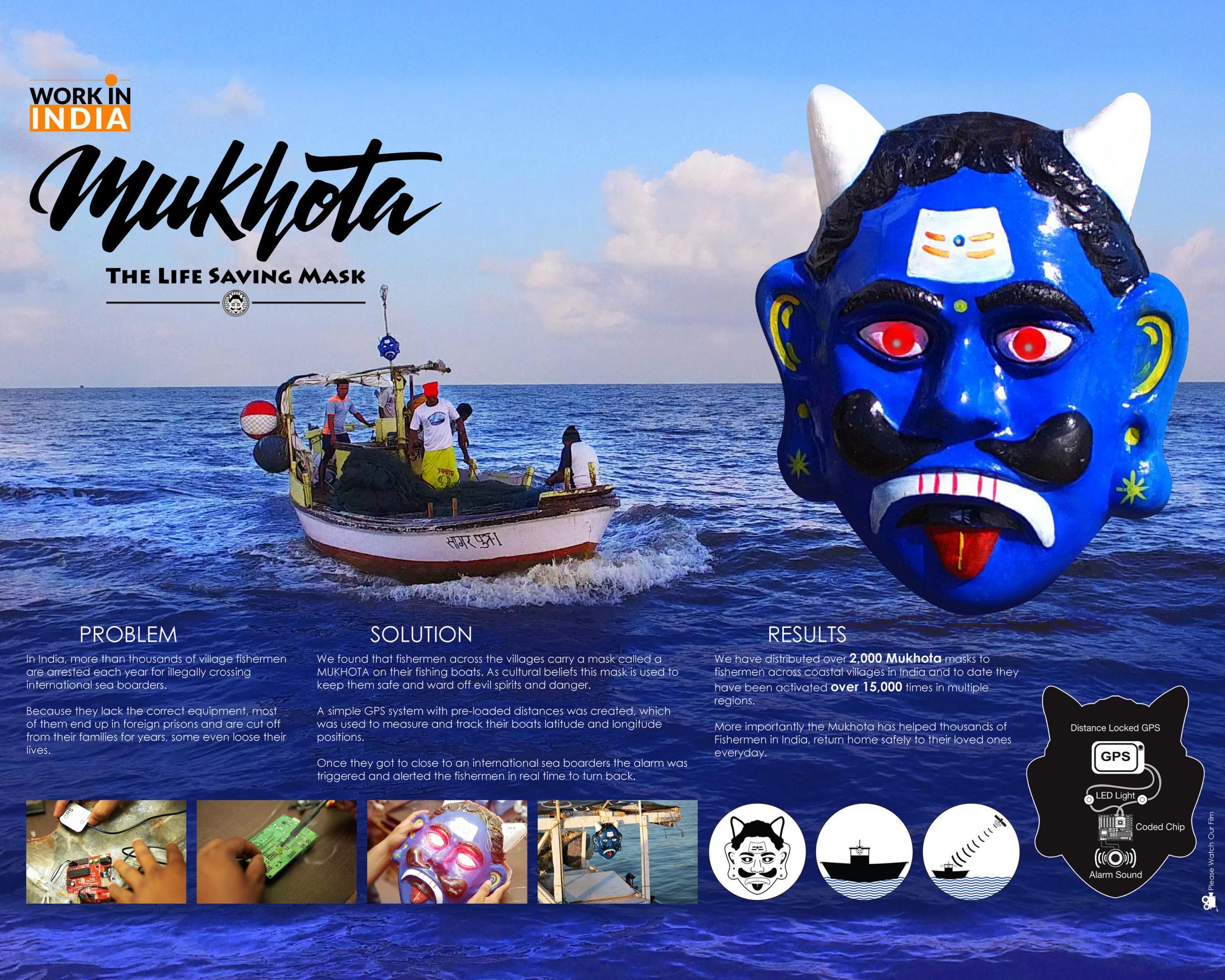 Thumbnail for Mukhota - Life Saving Mask