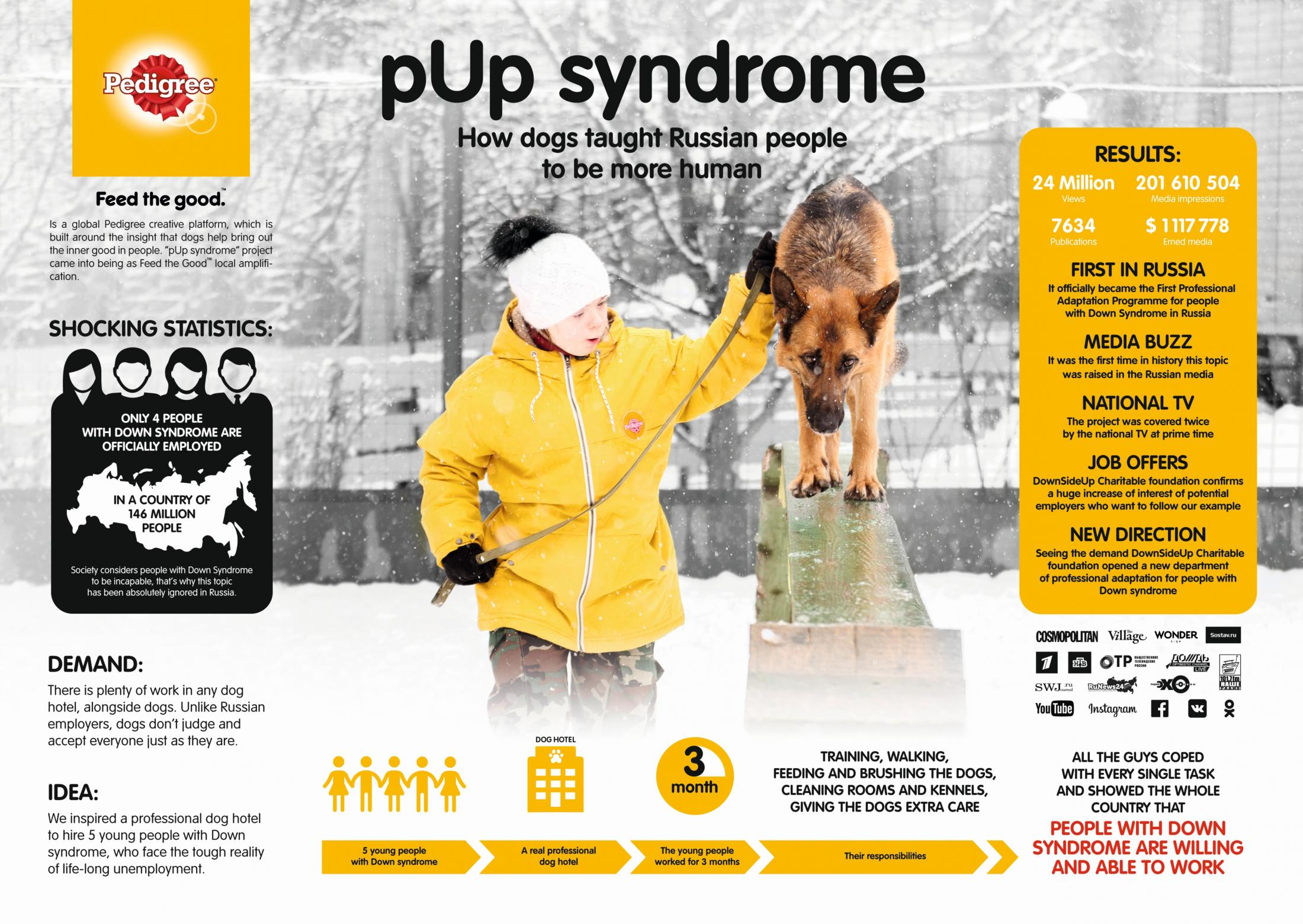 Thumbnail for pUp syndrome