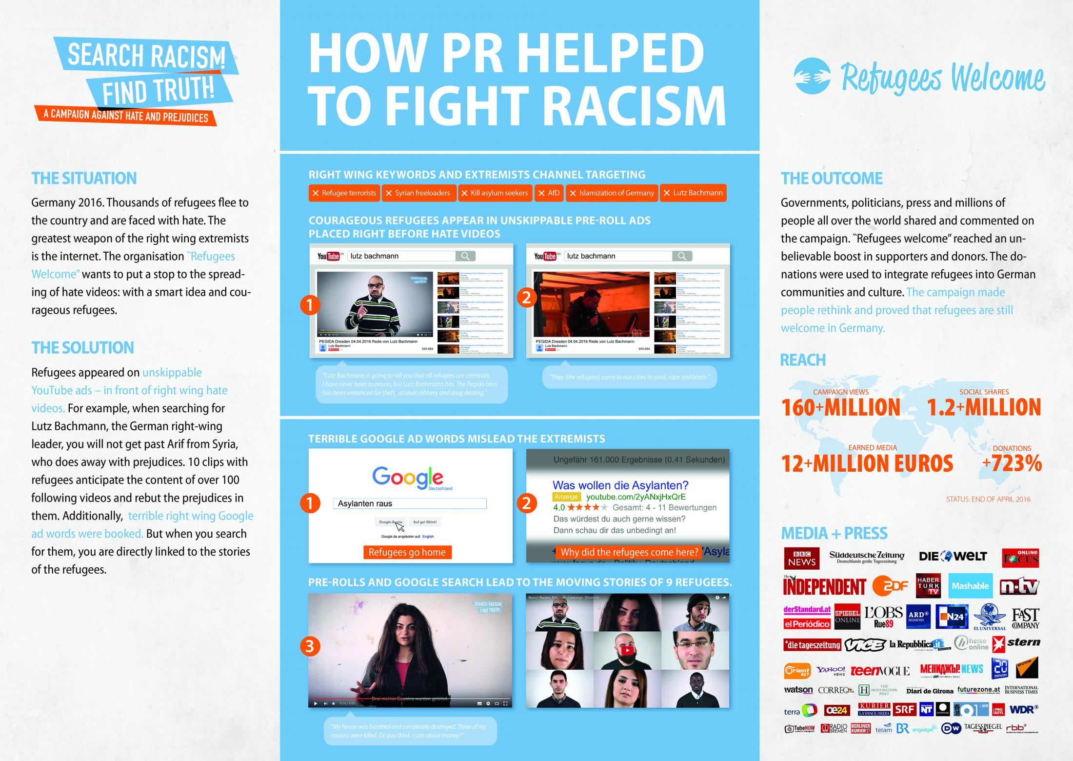 Thumbnail for Search racism. Find truth.