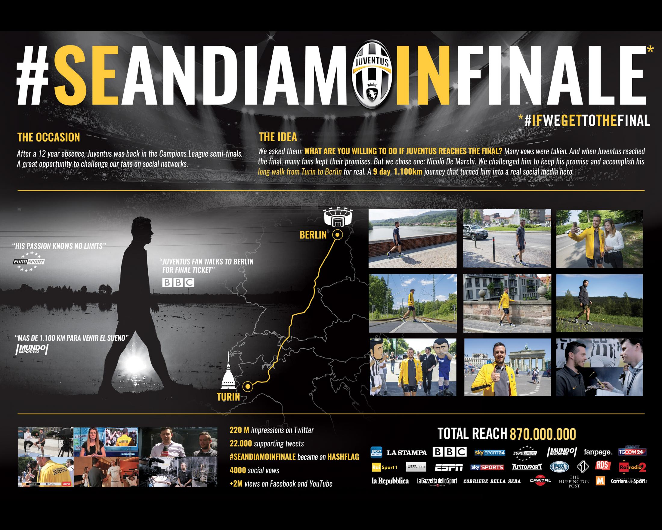 Thumbnail for #SeAndiamoInFinale  -  #IfWeGetToTheFinal