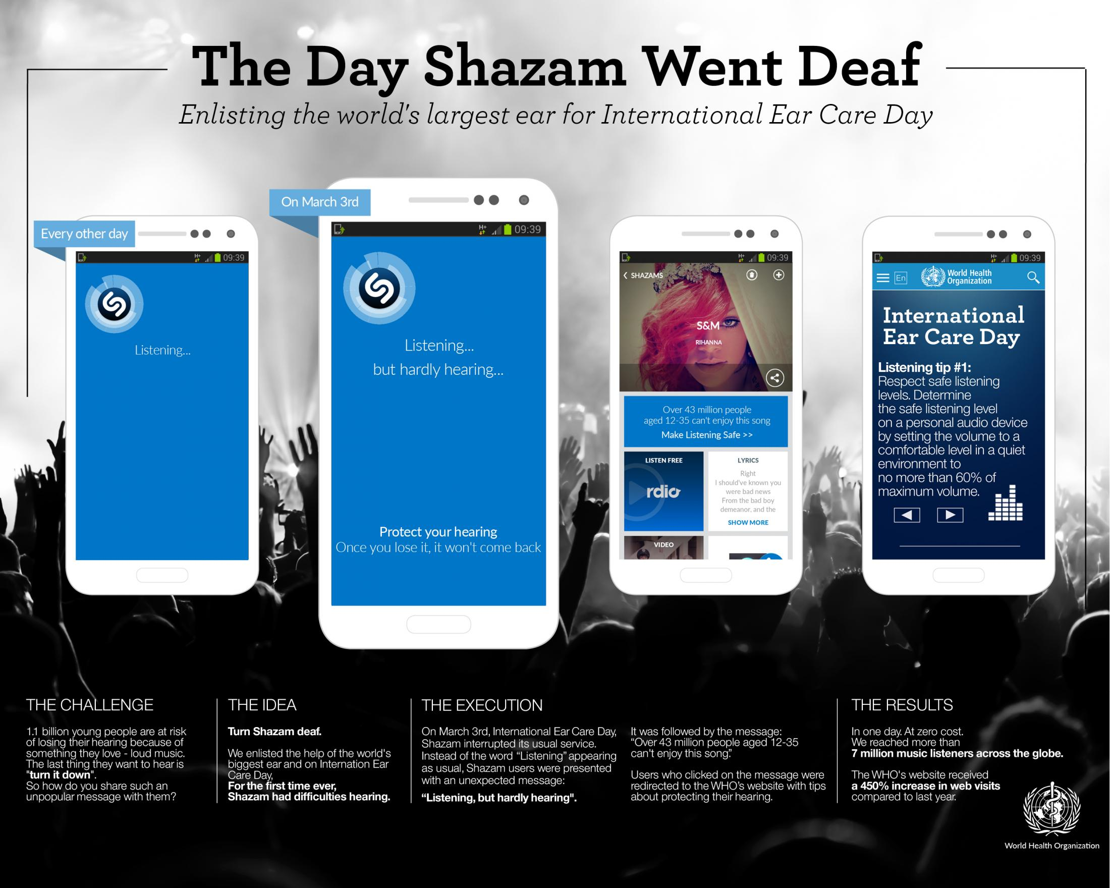 Thumbnail for The Day Shazam Went Deaf