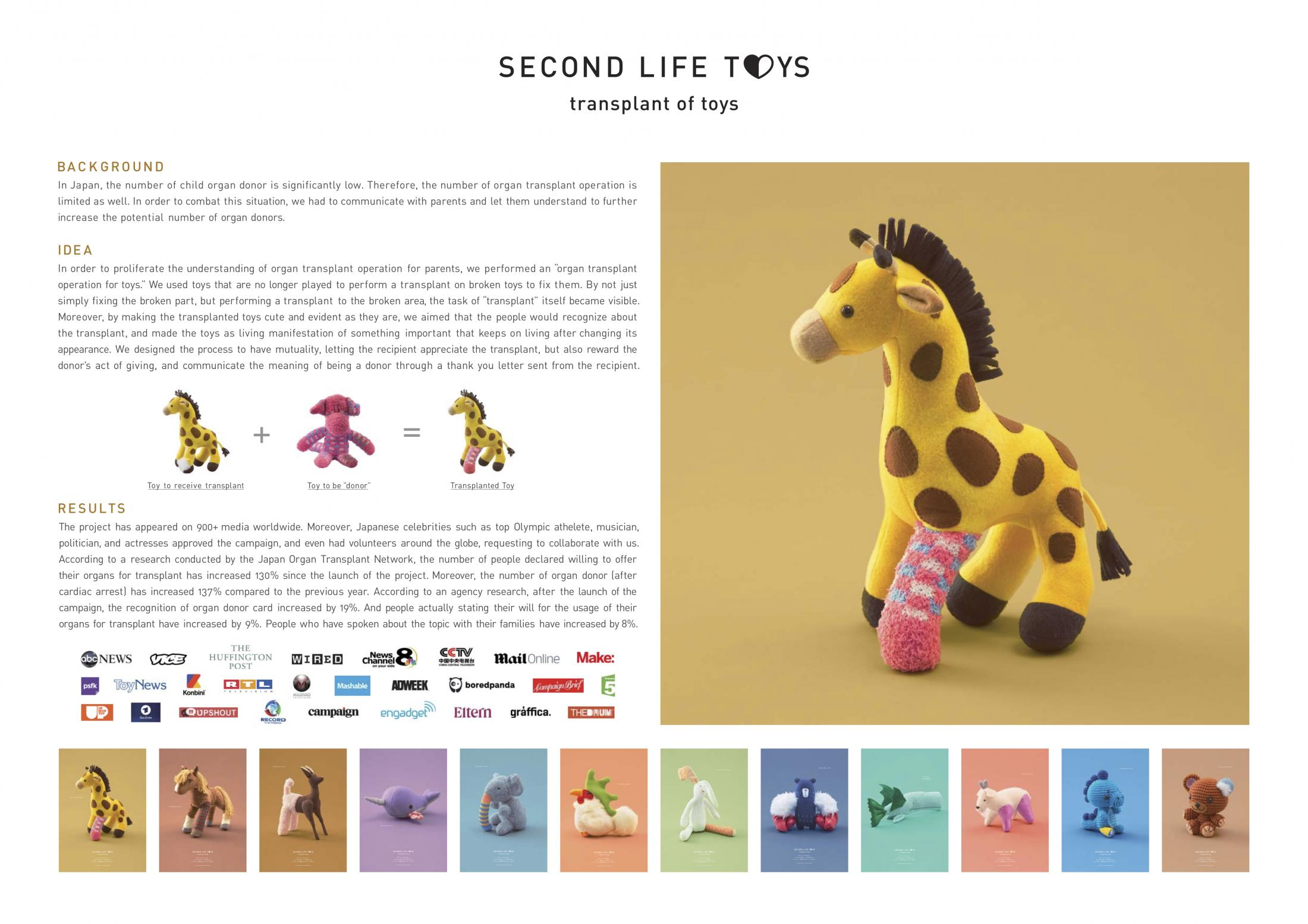 Image Media for Second Life Toys
