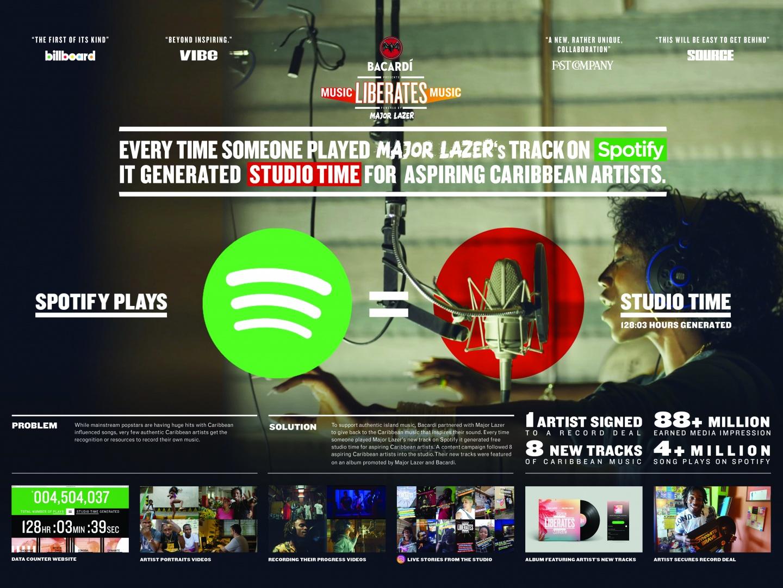 Music Liberates Music Thumbnail