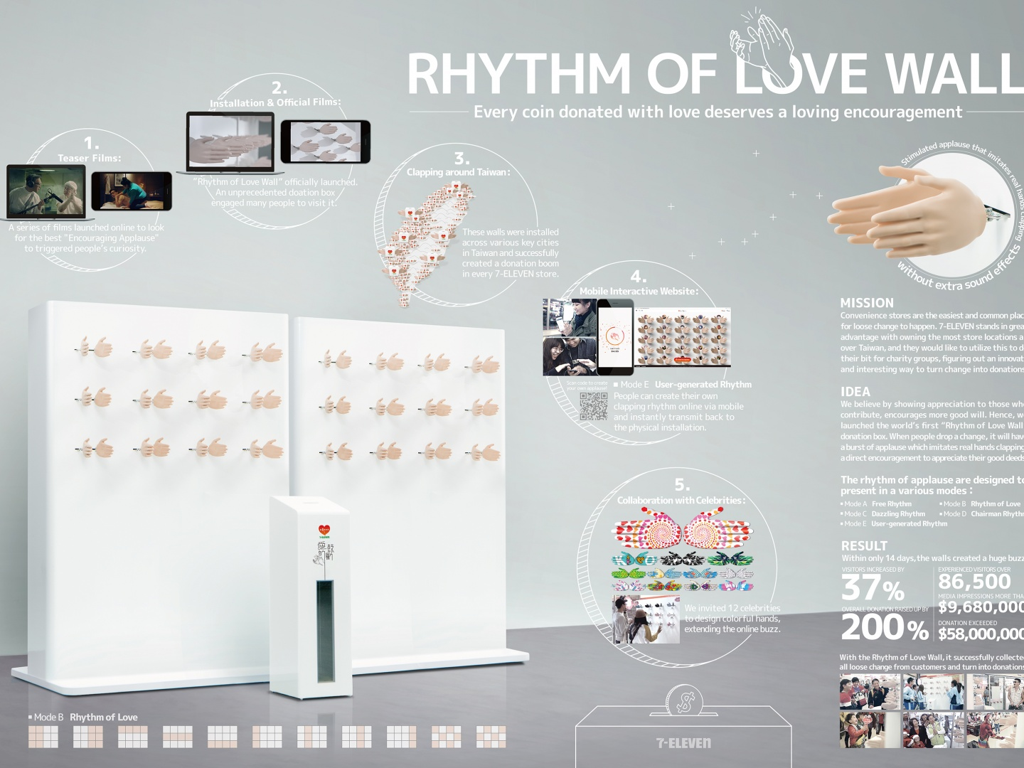Rhythm of Love Wall Thumbnail