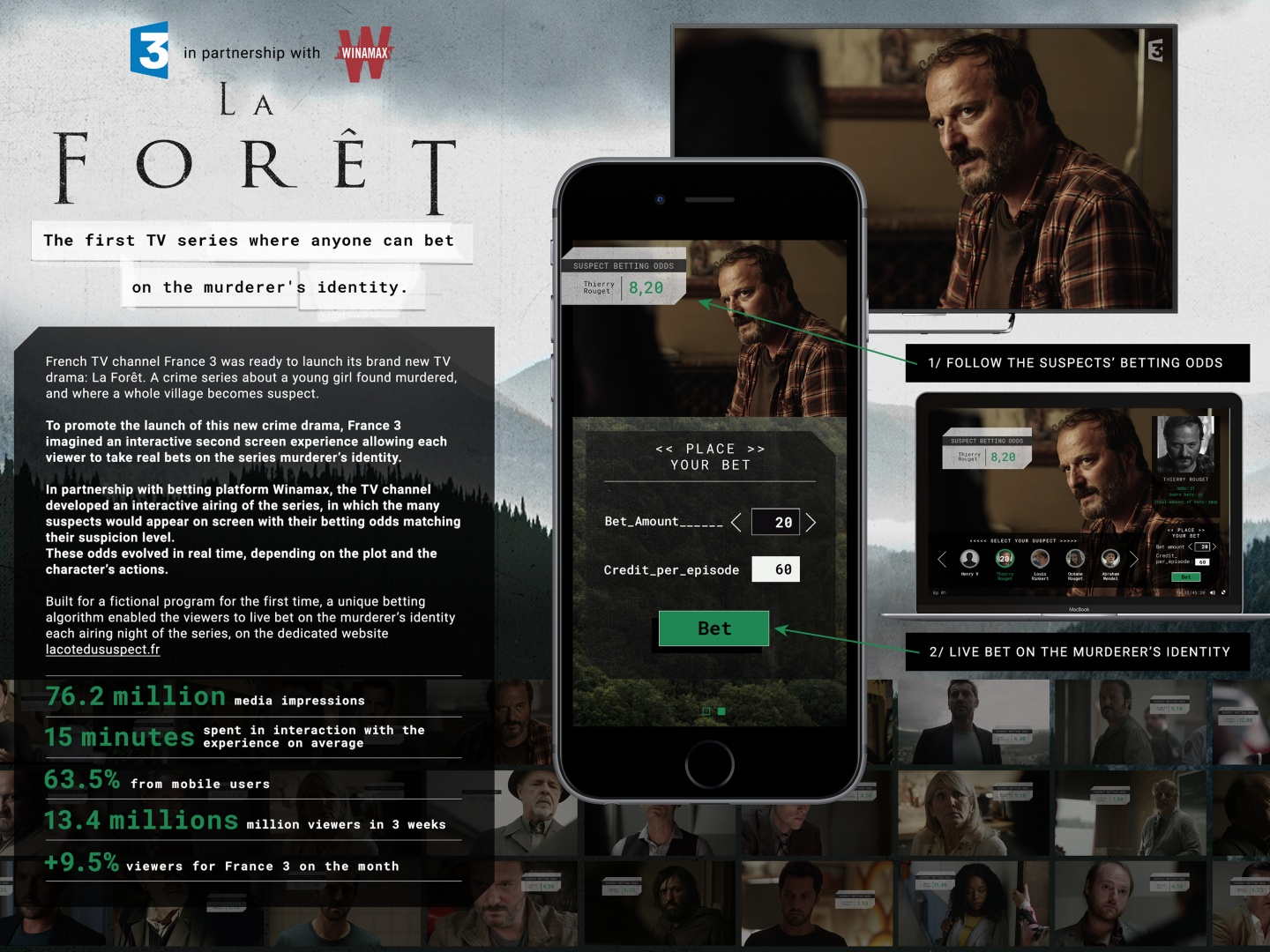 LA FORÊT - BET ON A MURDERER Thumbnail