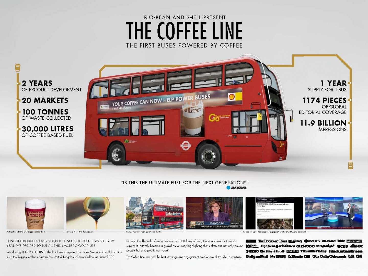The Coffee Line Thumbnail