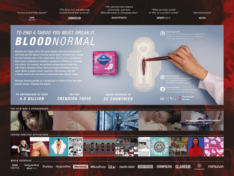 bloodnormal Thumbnail