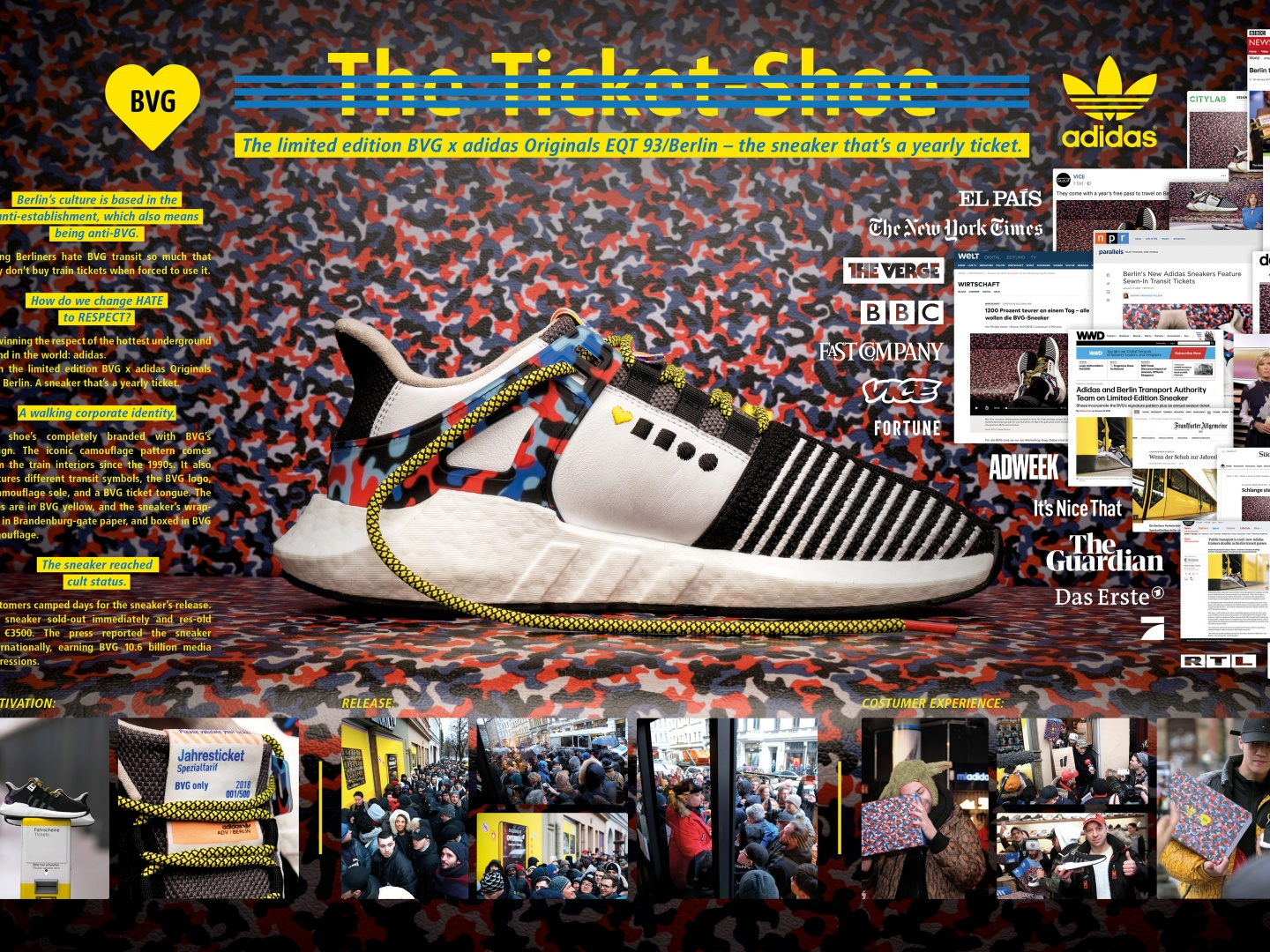BVG x adidas – The ticket-shoe Thumbnail