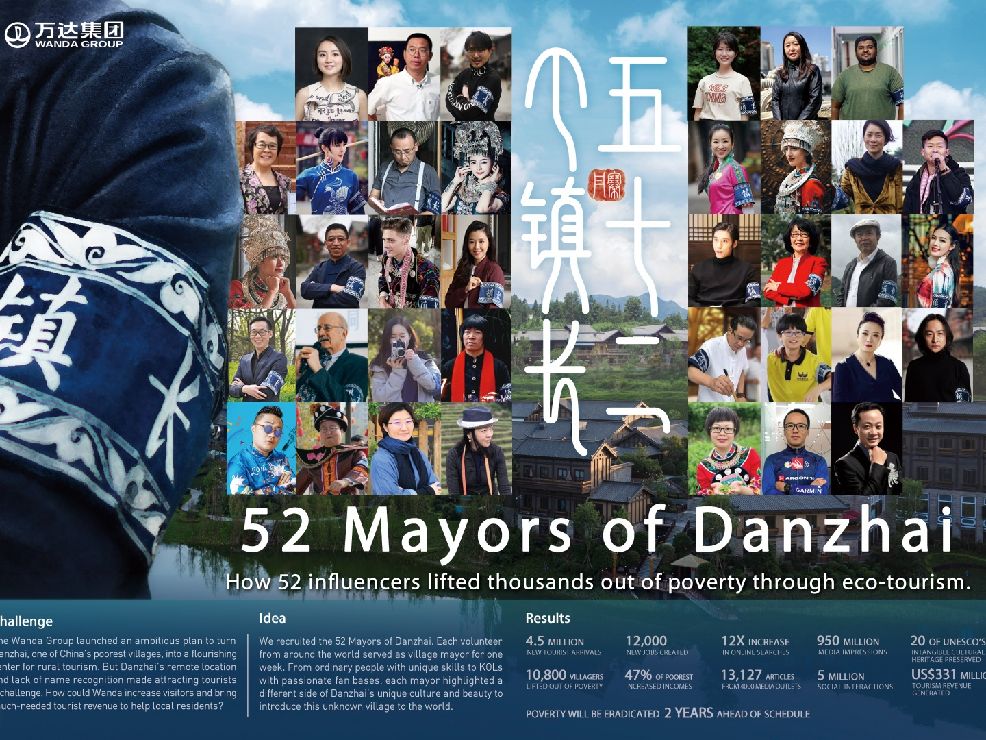 52 Mayors of Danzhai Thumbnail