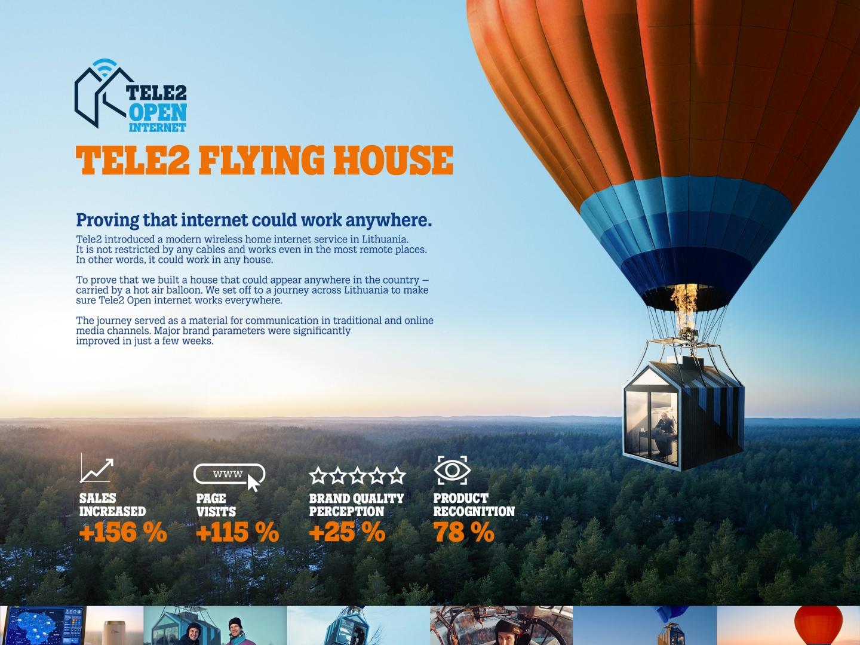 FLYING HOUSE Thumbnail
