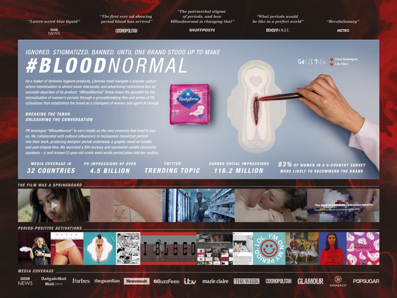 #bloodnormal Thumbnail