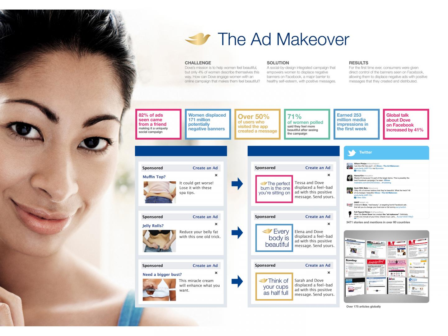 The Dove Ad Makeover Thumbnail