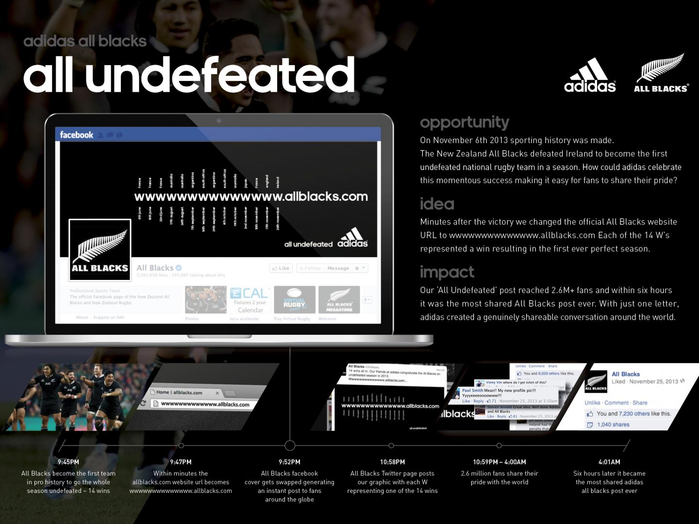 adidas All Blacks All Undefeated Thumbnail