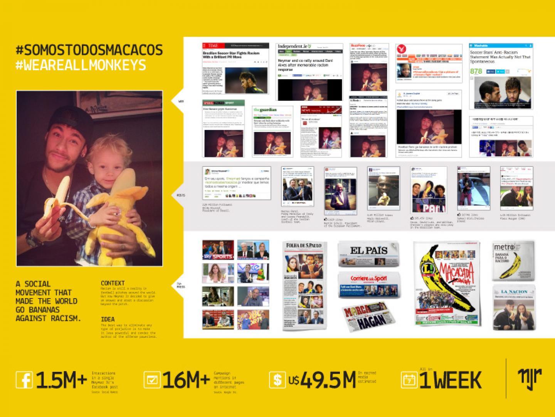 #somostodosmacacos #weareallmonkeys Thumbnail