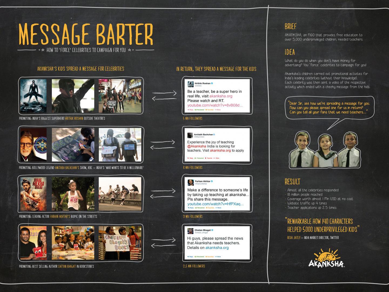 Message Barter Thumbnail